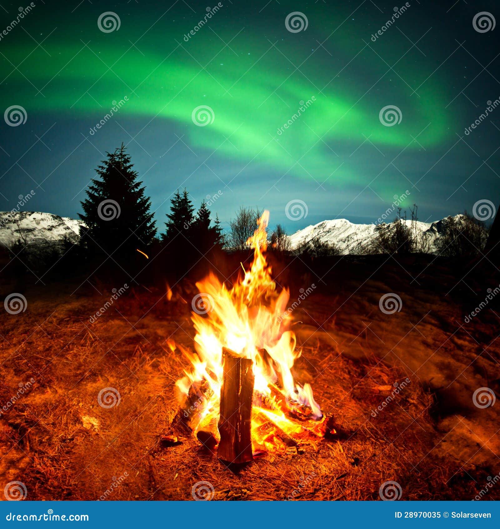 Obozowi Pożarniczego dopatrywania Północni światła