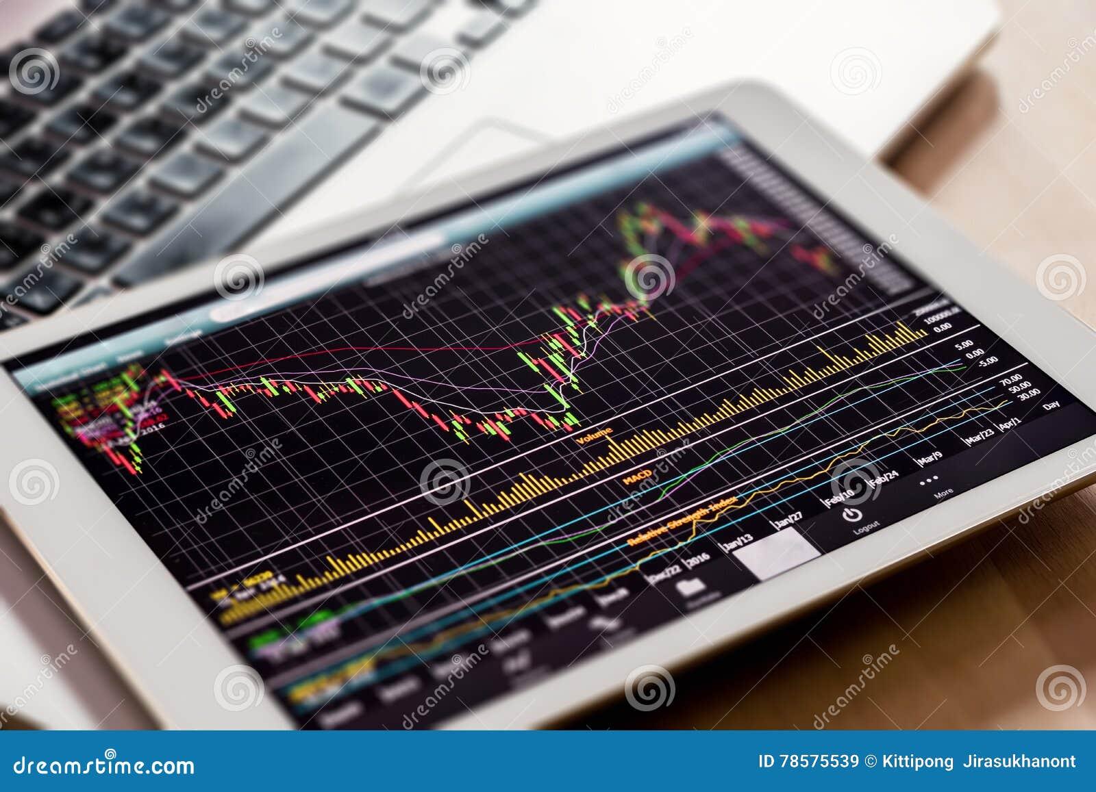 Observação do mercado de valores de ação