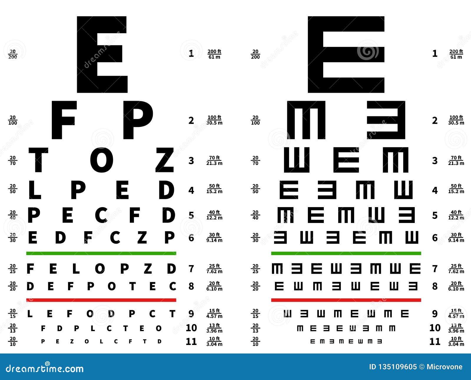 Observa la carta de prueba Tabla de prueba de Vision, equipo de medida oftálmico de las gafas Ilustración del vector