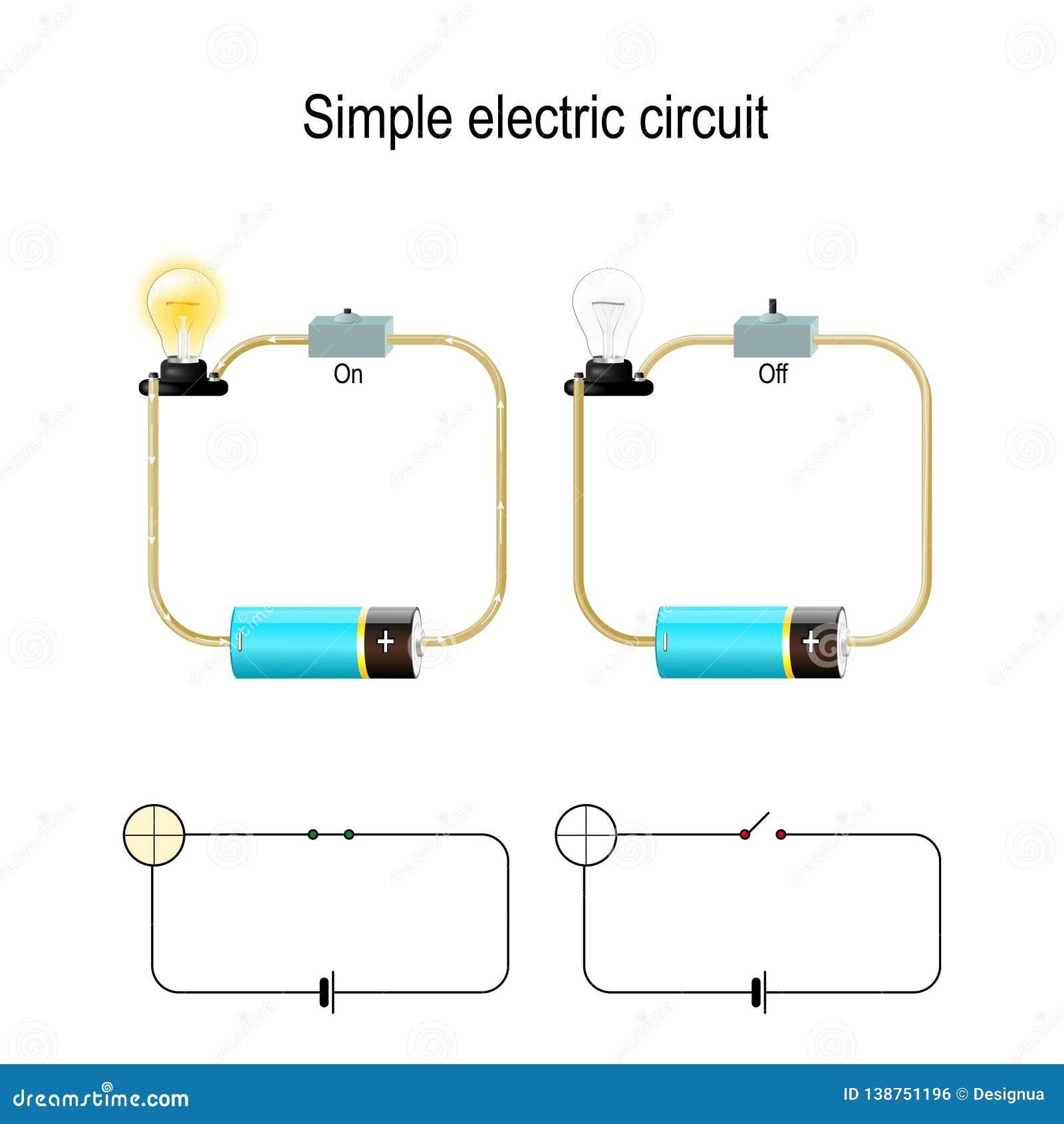 Obwodu prosty elektryczny Elektryczna sieć i oświetleniowa lampa