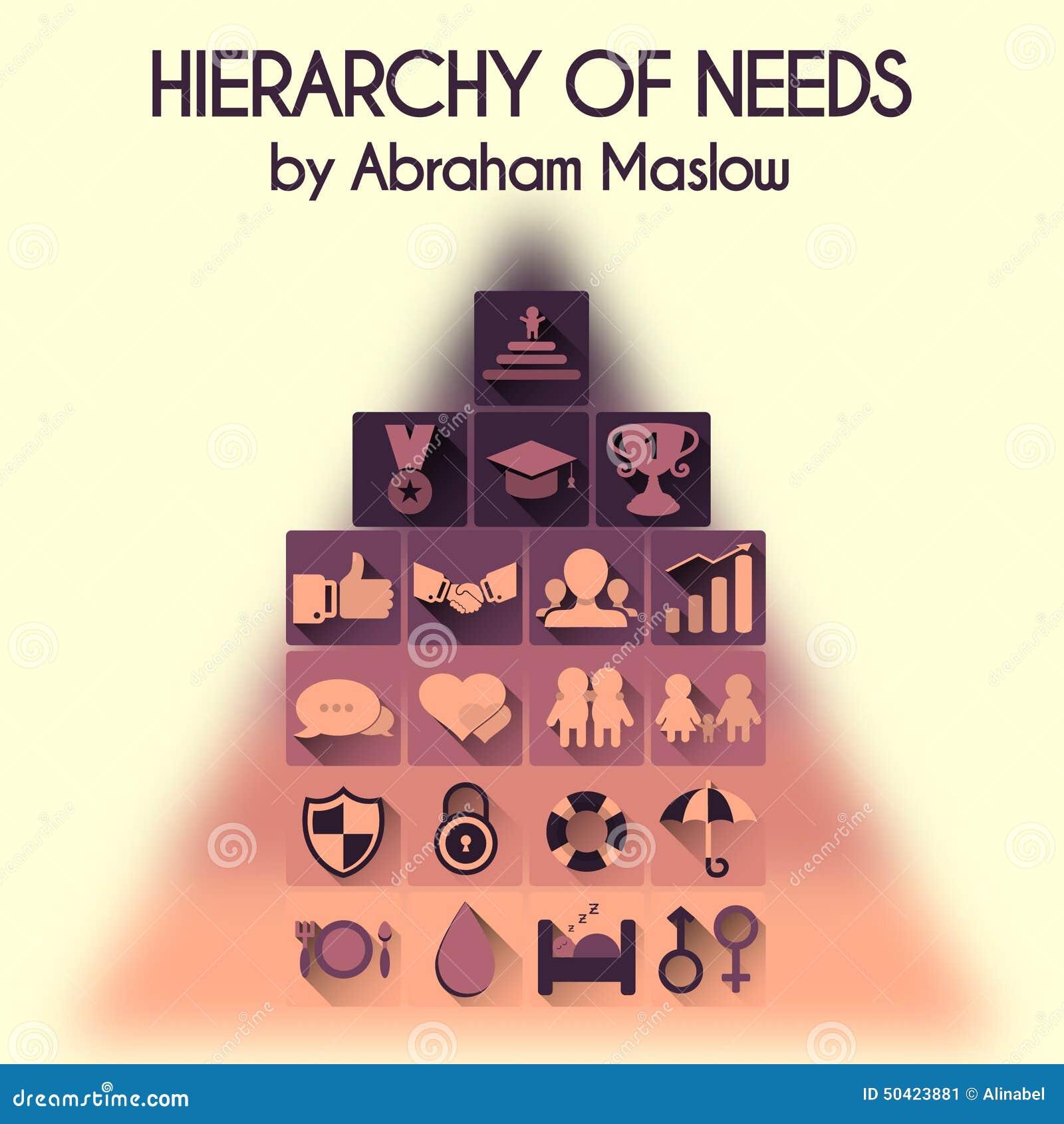 Också vektor för coreldrawillustration Hierarki av människabehov förbi