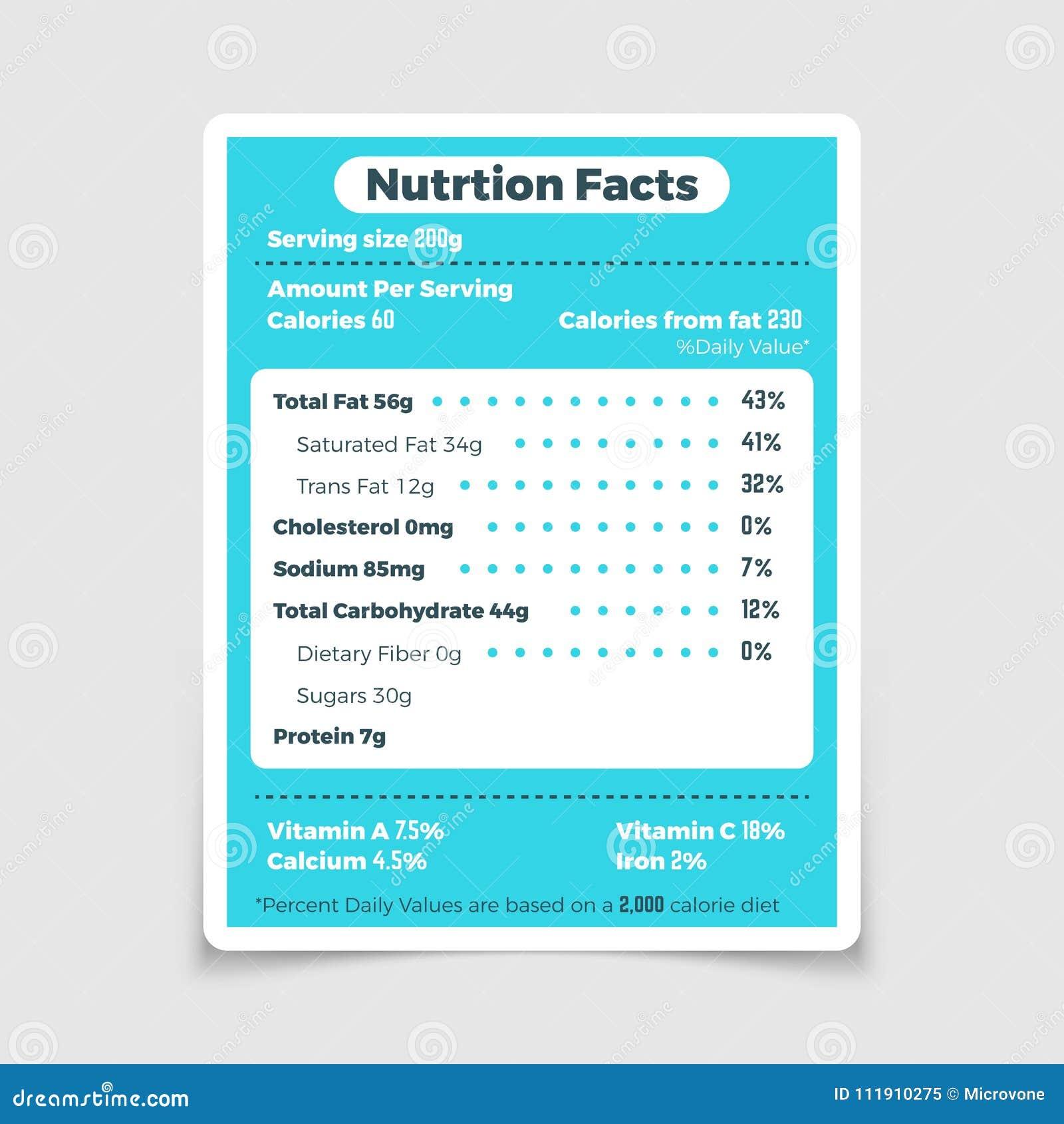 Odżywianie fact karmowych składników i witamin etykietka