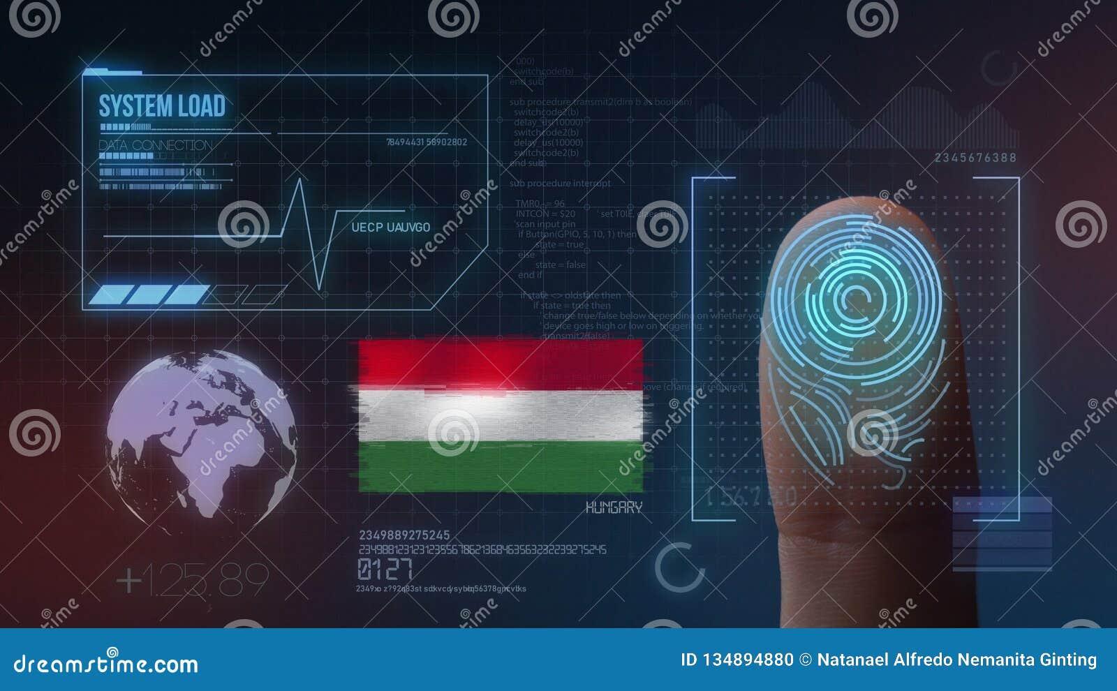 Odcisk Palca Biometrycznego skanerowania Tożsamościowy system Węgry narodowość
