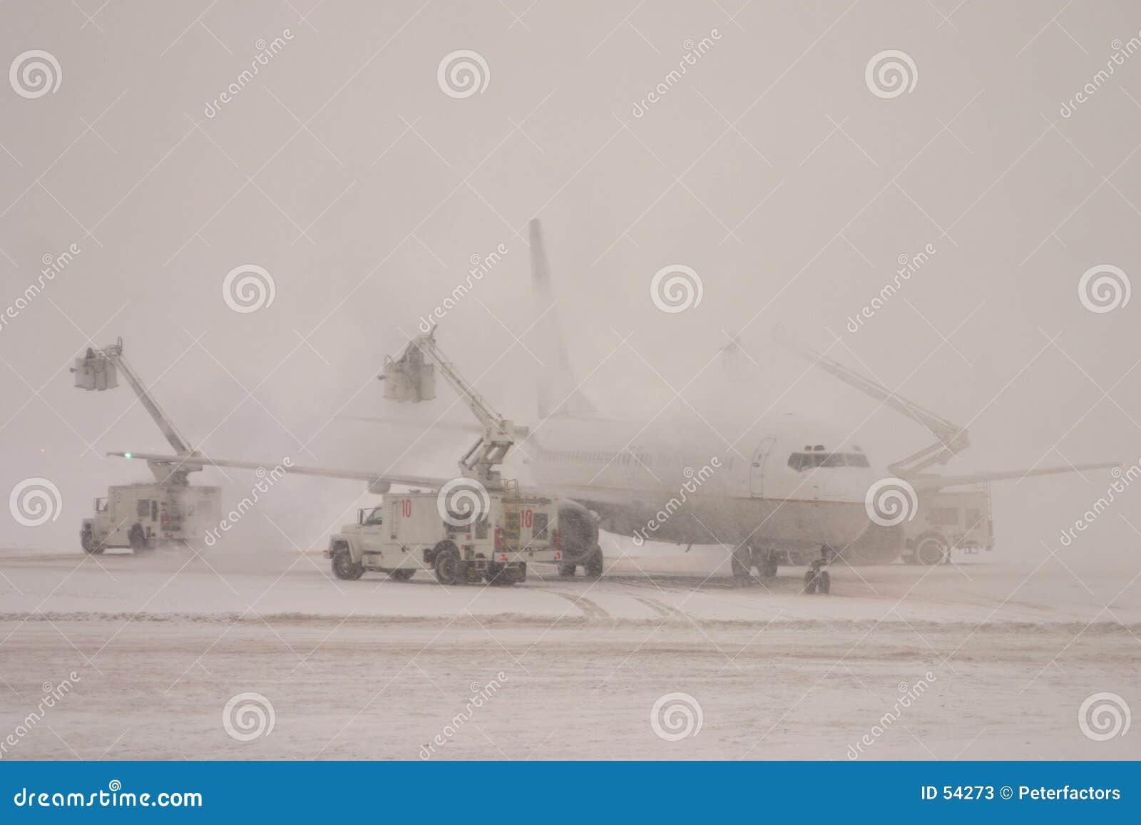 Odladzanie statku powietrznego