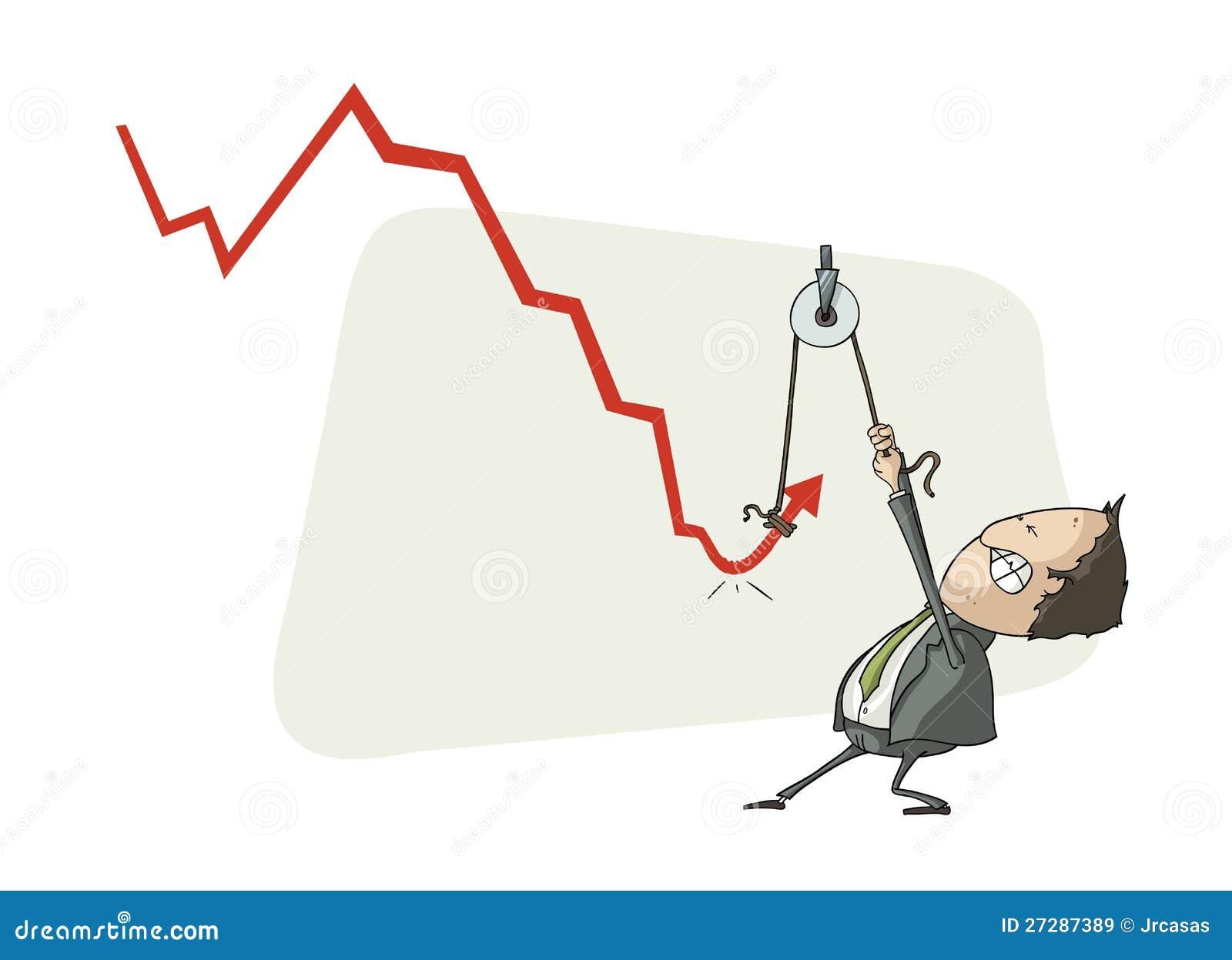Odskoku ekonomiczny Przyrost