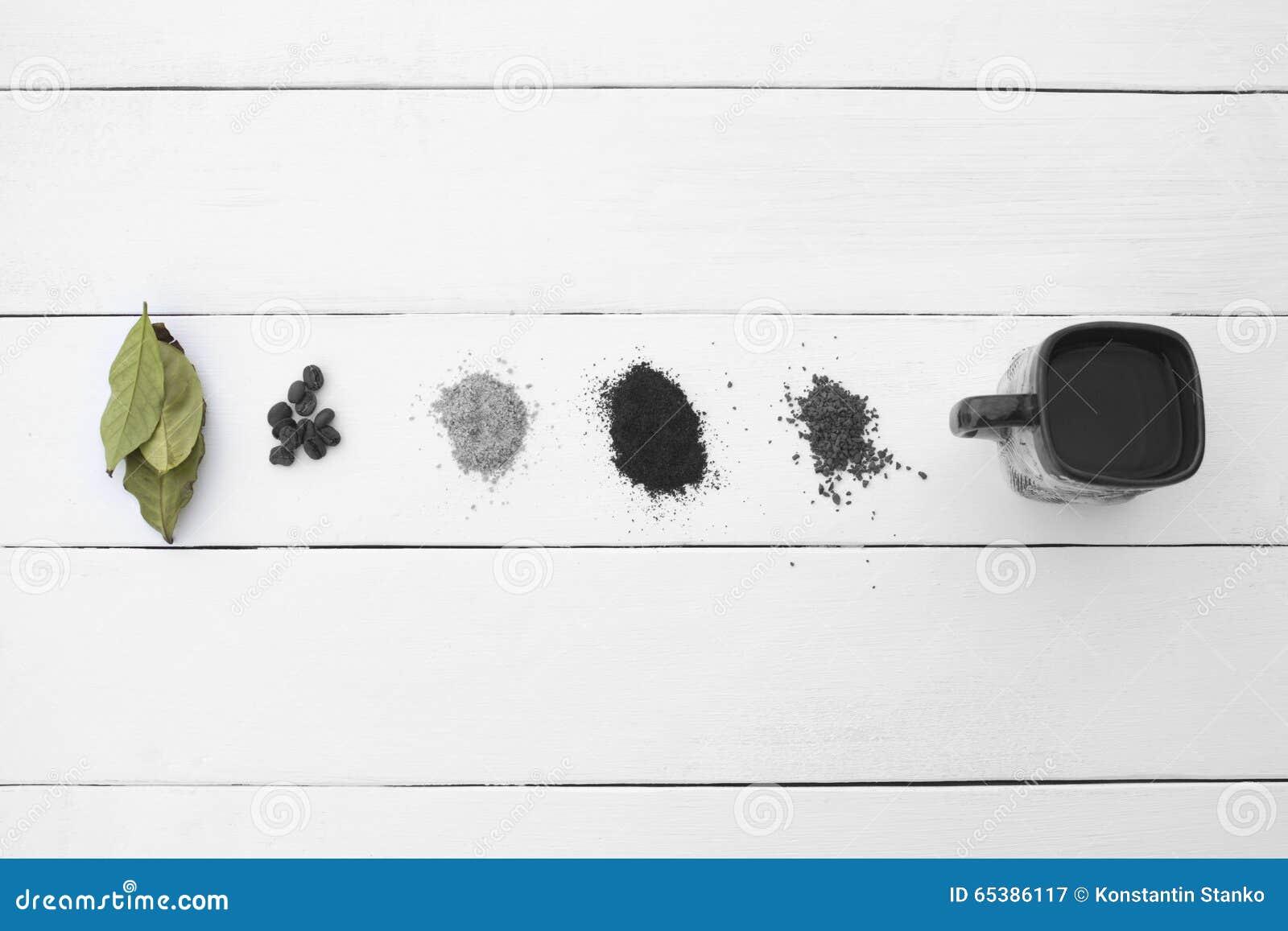 Oeil créateur Différents types de café sur un blanc