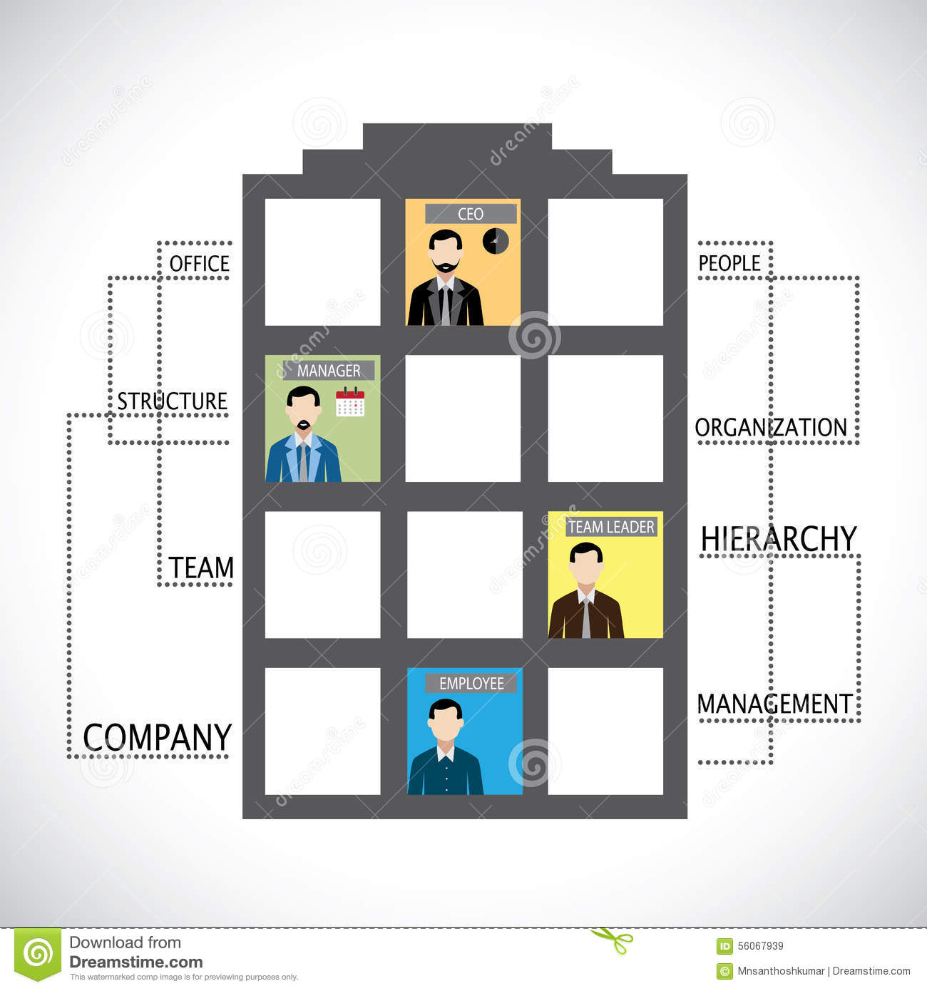 Office Company Structure Of Employees And Other Management Flat