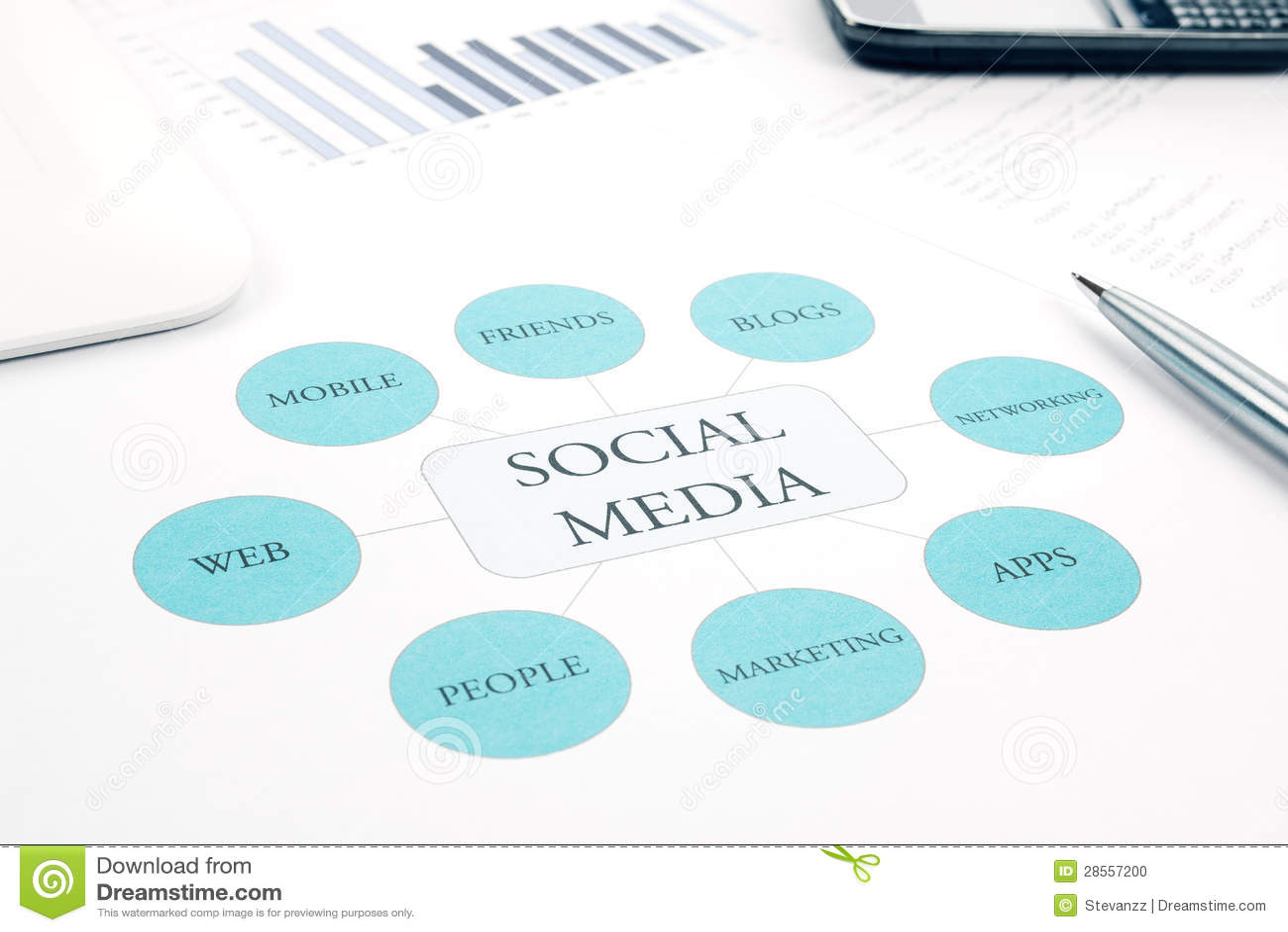 Ogólnospołecznego Medialnego biznesowego pojęcia spływowa mapa. Pióro, touchpad, smartphone tło