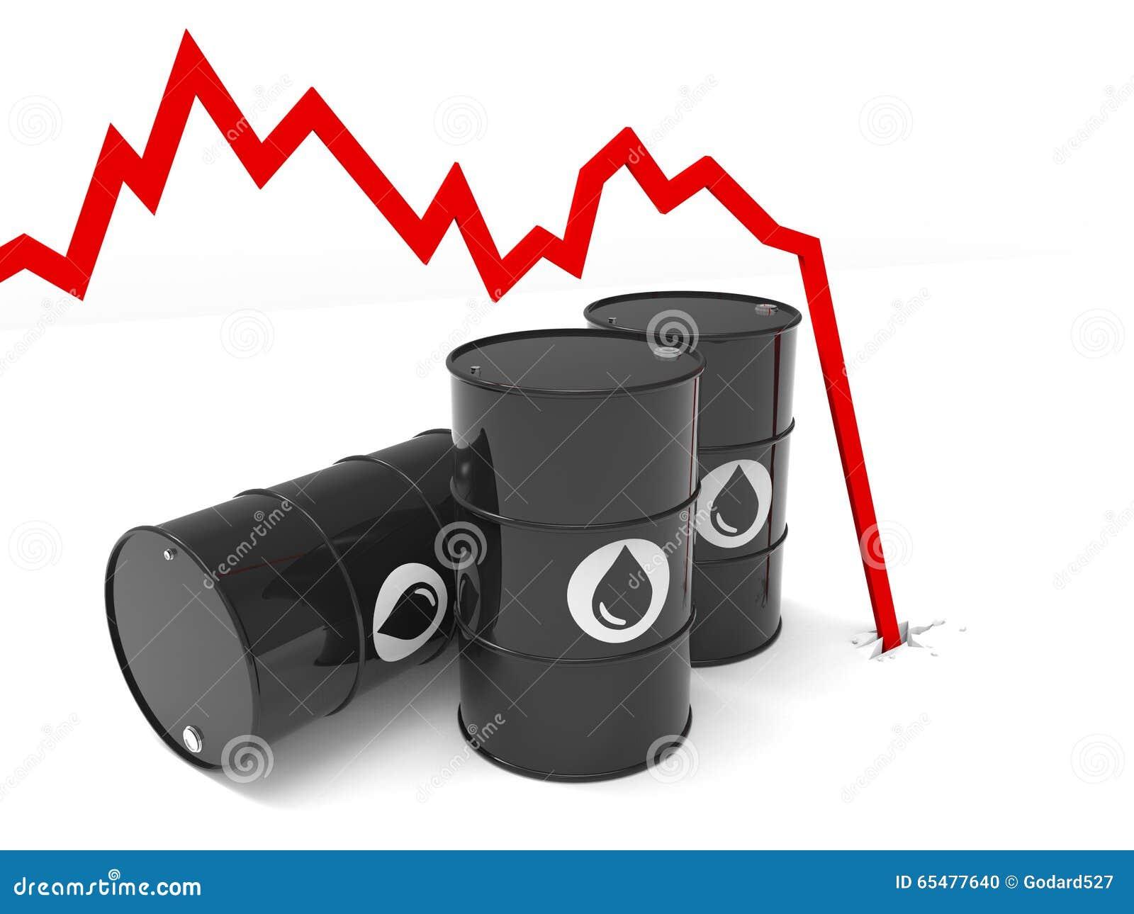 Oil barrel multiple
