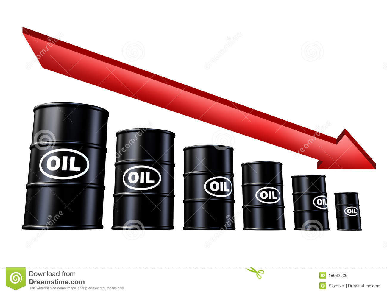 Oil and gas price decline