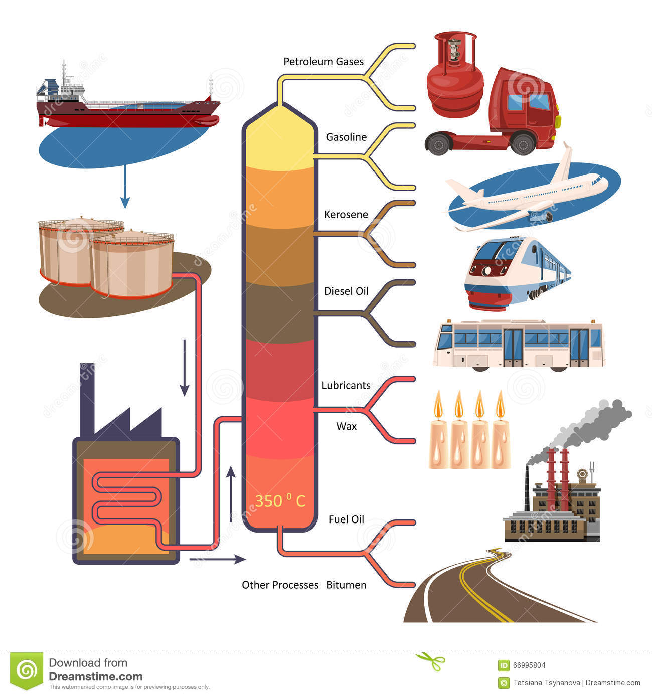Oil Industry Concept With Fuel Transportation Process. Oil