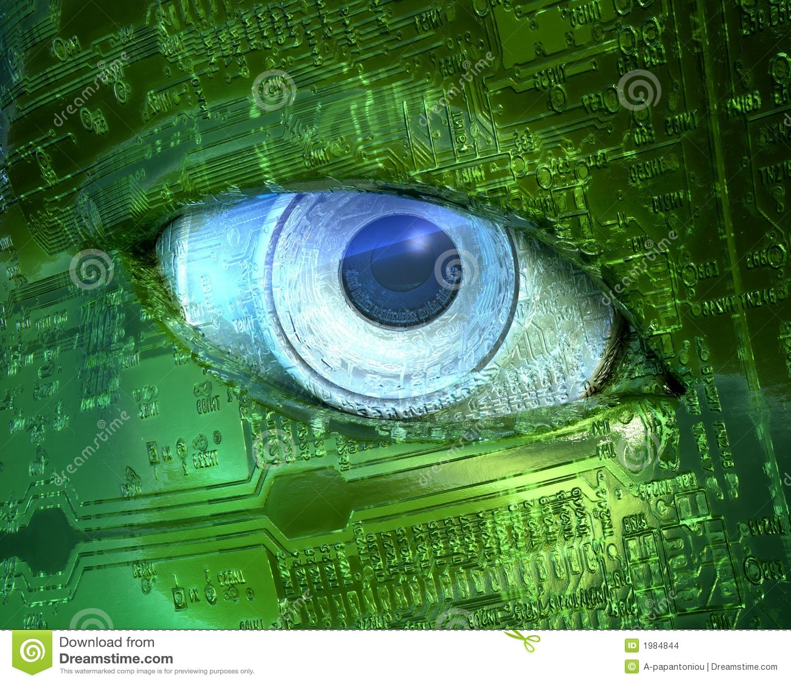 Ojo de Digitaces