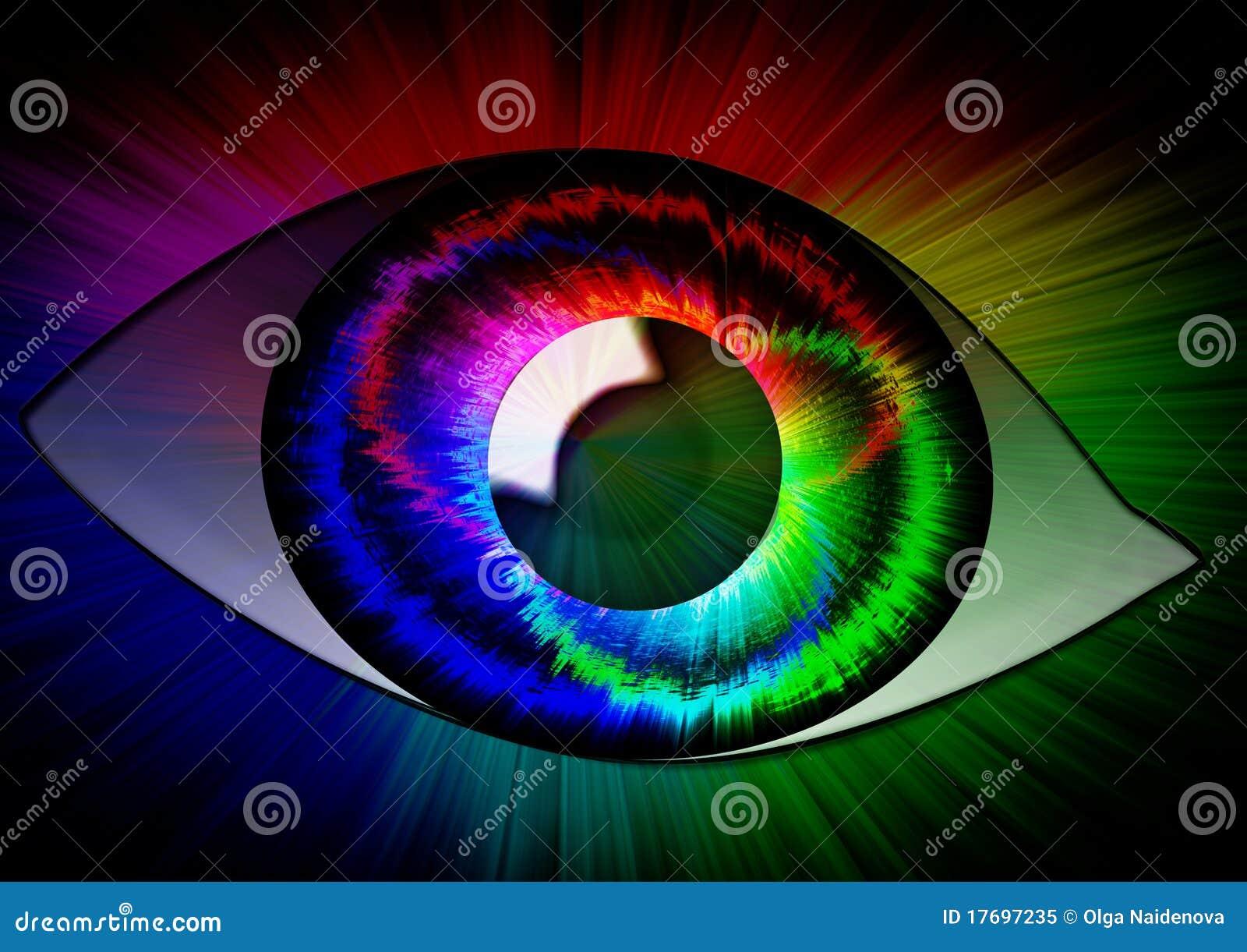 Oko iryzujący