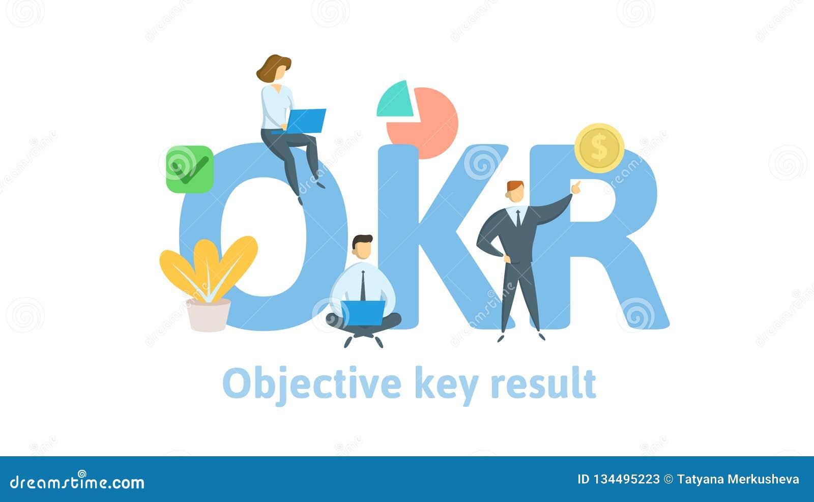 OKR、宗旨和关键结果 与主题词、信件和象的概念 平的传染媒介例证 查出在白色