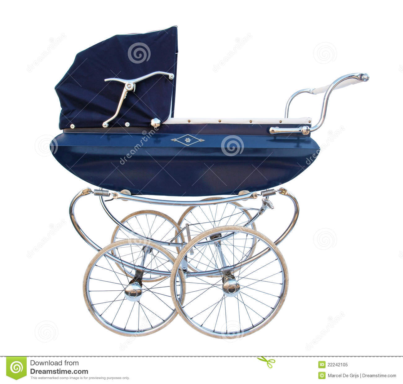 Old Baby Carriage Stock Image Image Of Design Background