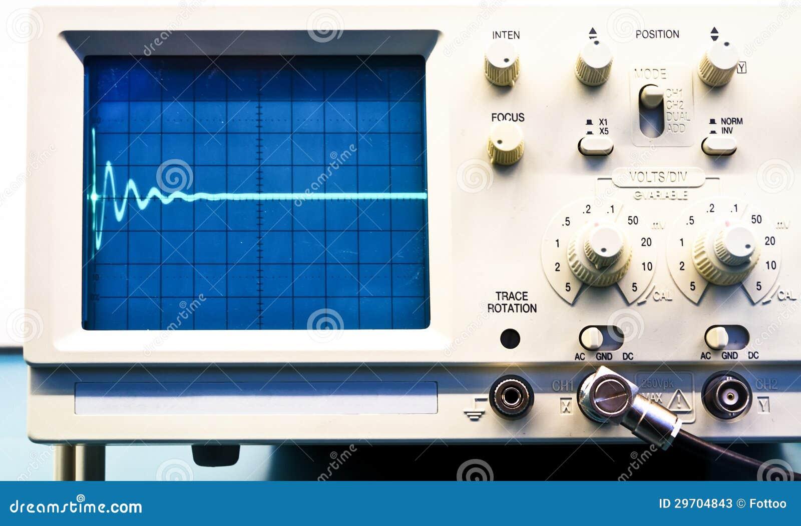 Old Oscilloscope Screen : Oscilloscope stock photos image