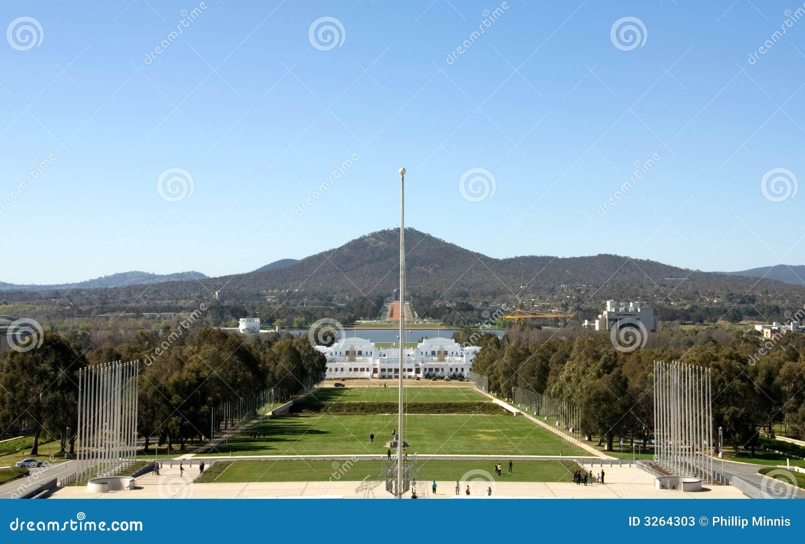 Web Designers In Canberra