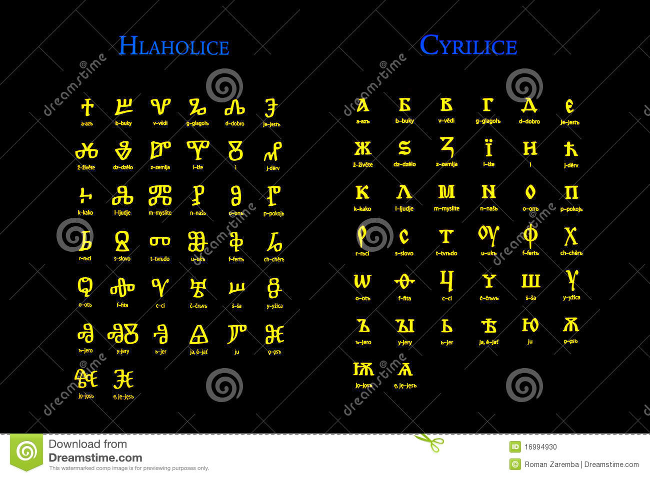 Two Old Church Slavonic alphabets - Glagolitic and Cyrillic.