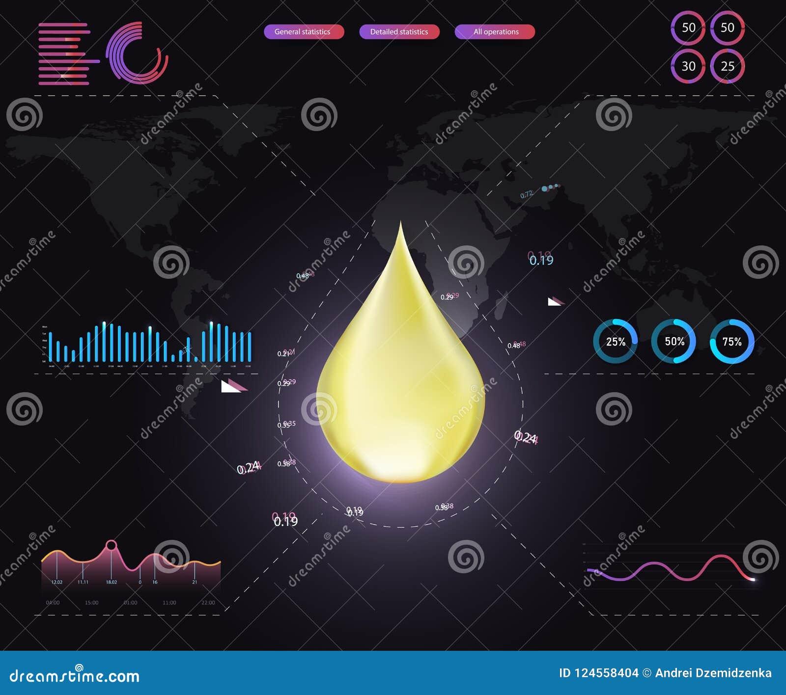 Oliedaling op een zwarte achtergrond, grafiek, statistiekenolie