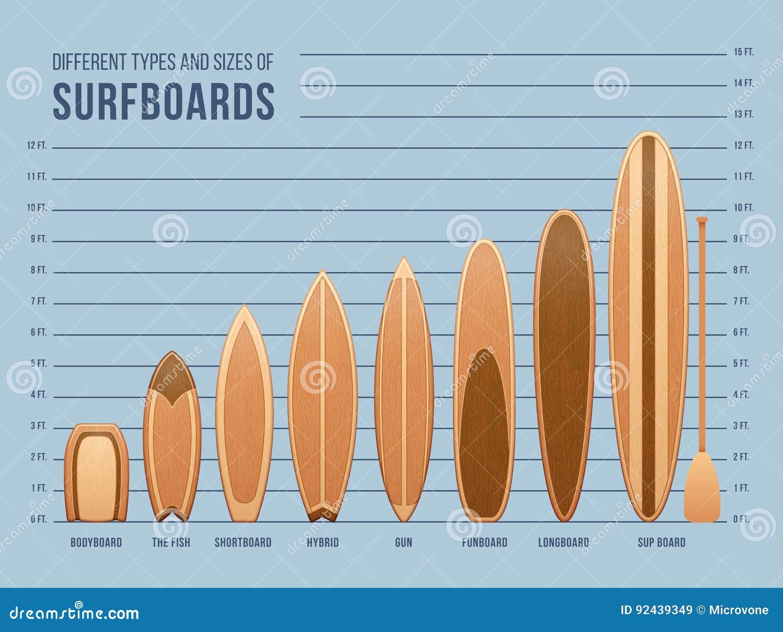 Olika sportsurfingbrädor för att surfa vektoruppsättningen