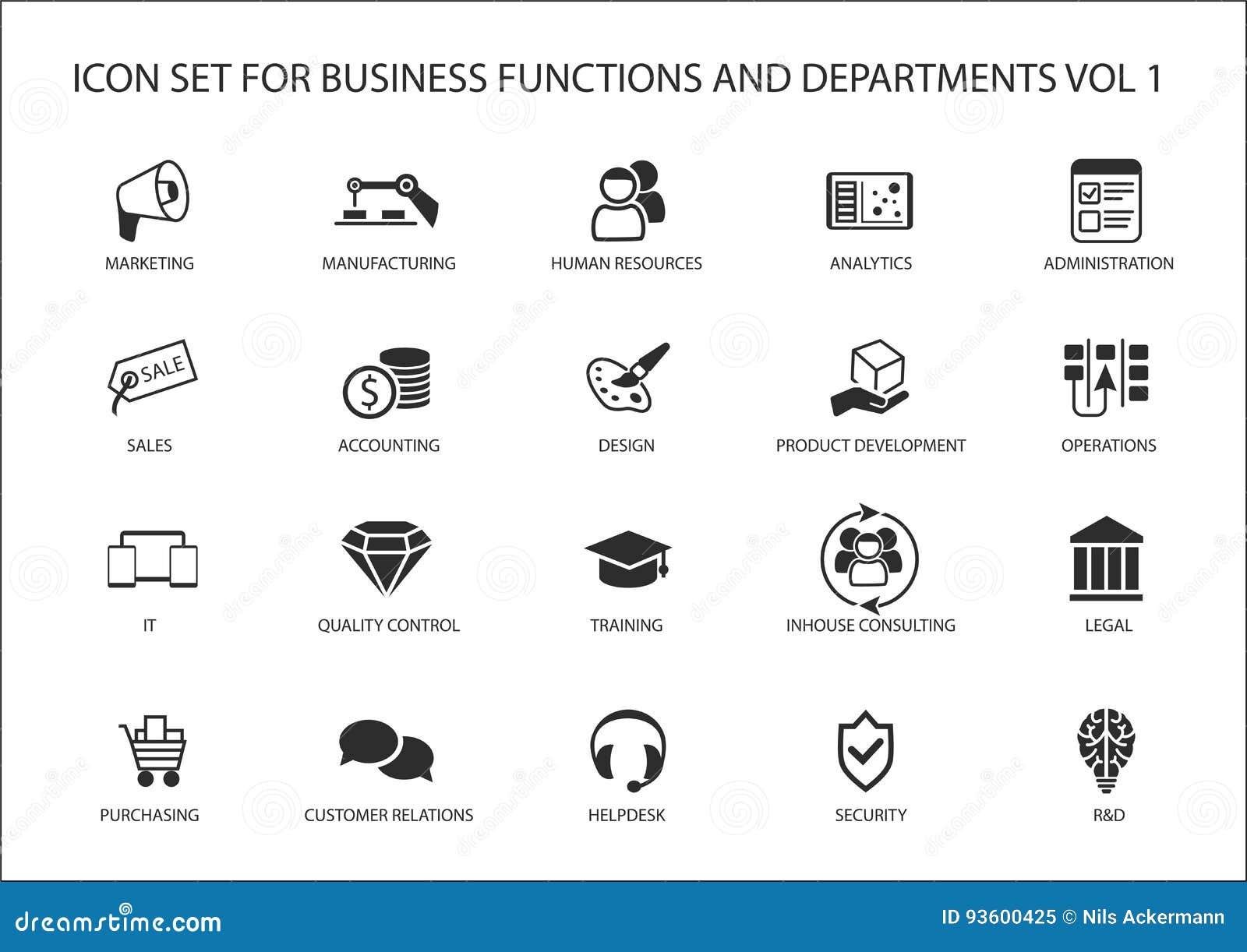 Olika symboler för affärsfunktioner och för affärsavdelning gillar försäljningar, marknadsföringen, timme, R&D, att inhandla som