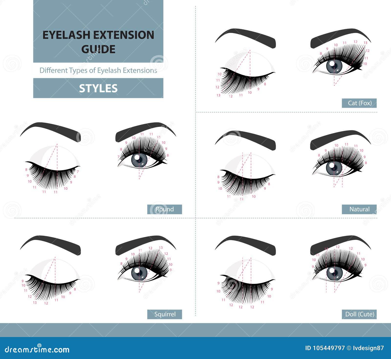 Olika typer av ögonfransförlängningar Stilar för smickra blick Infographic vektorillustration