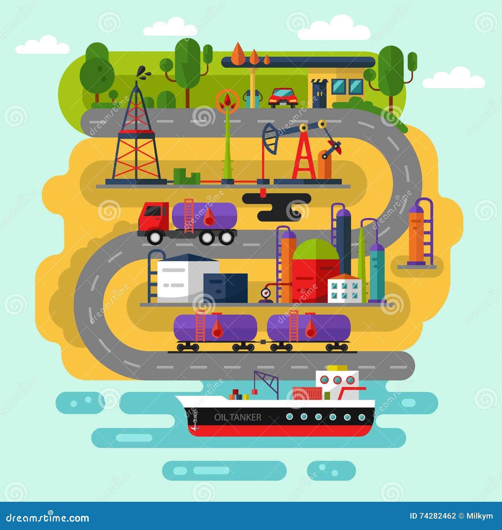 Olje- extraktion och trans.