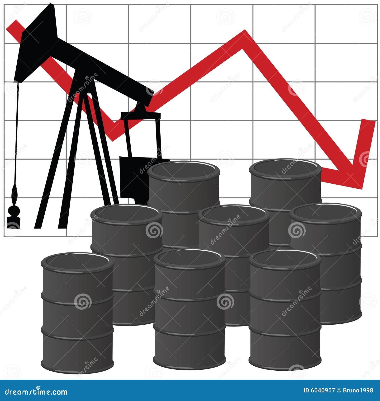 Oljeproduktion