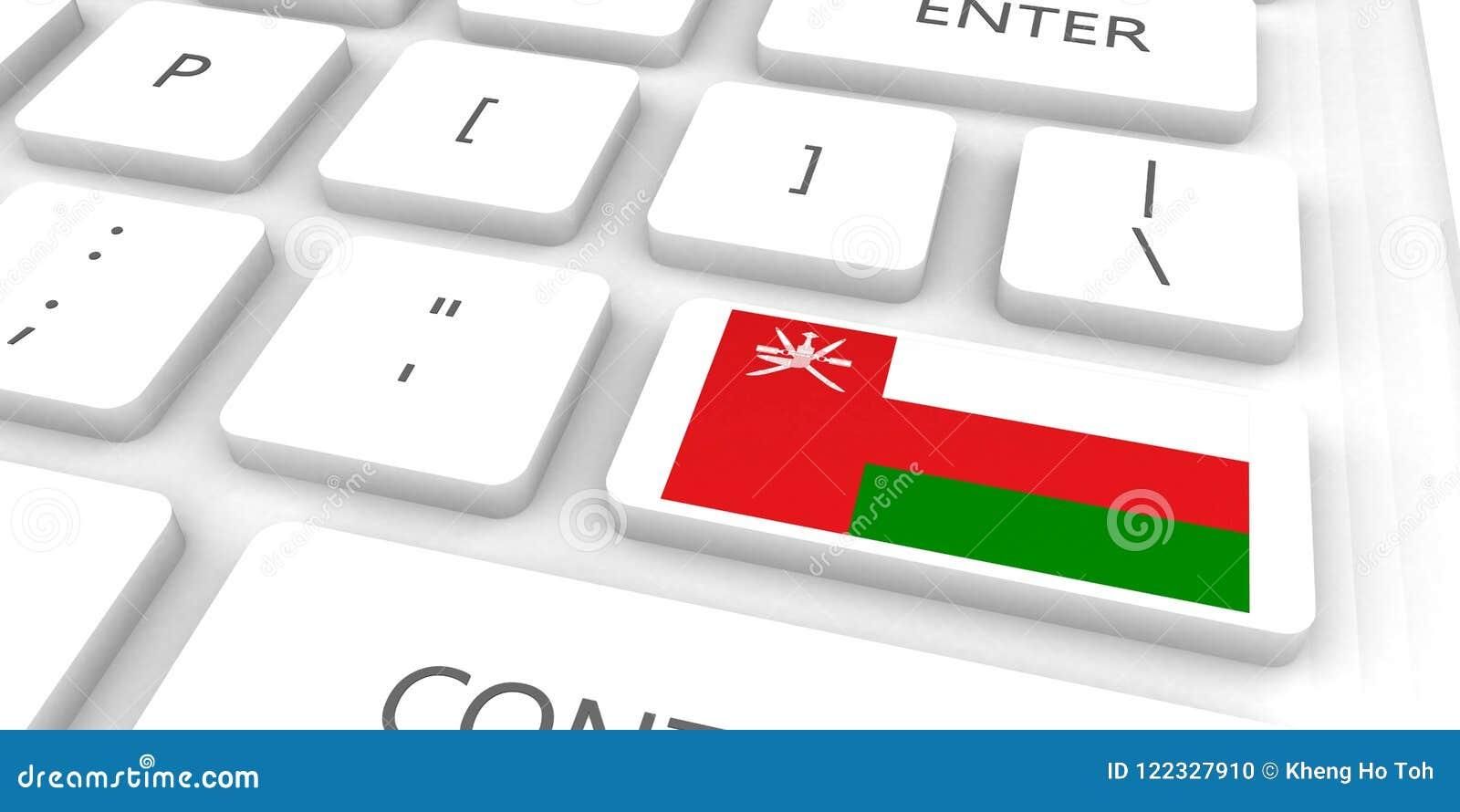 Oman Ściga się przyszłość