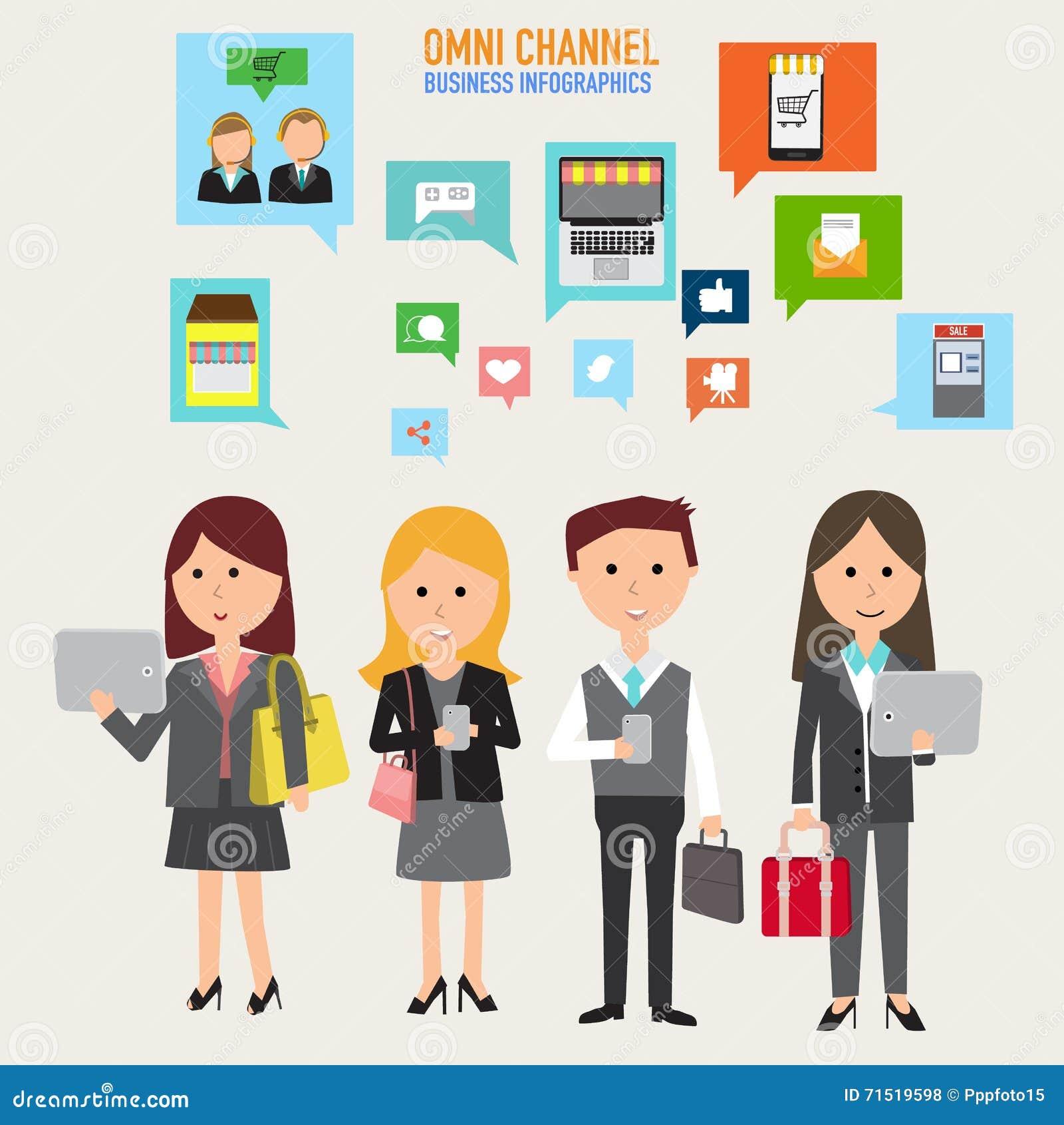 OMNI-kanaal concept voor digitale marketing en online het winkelen I