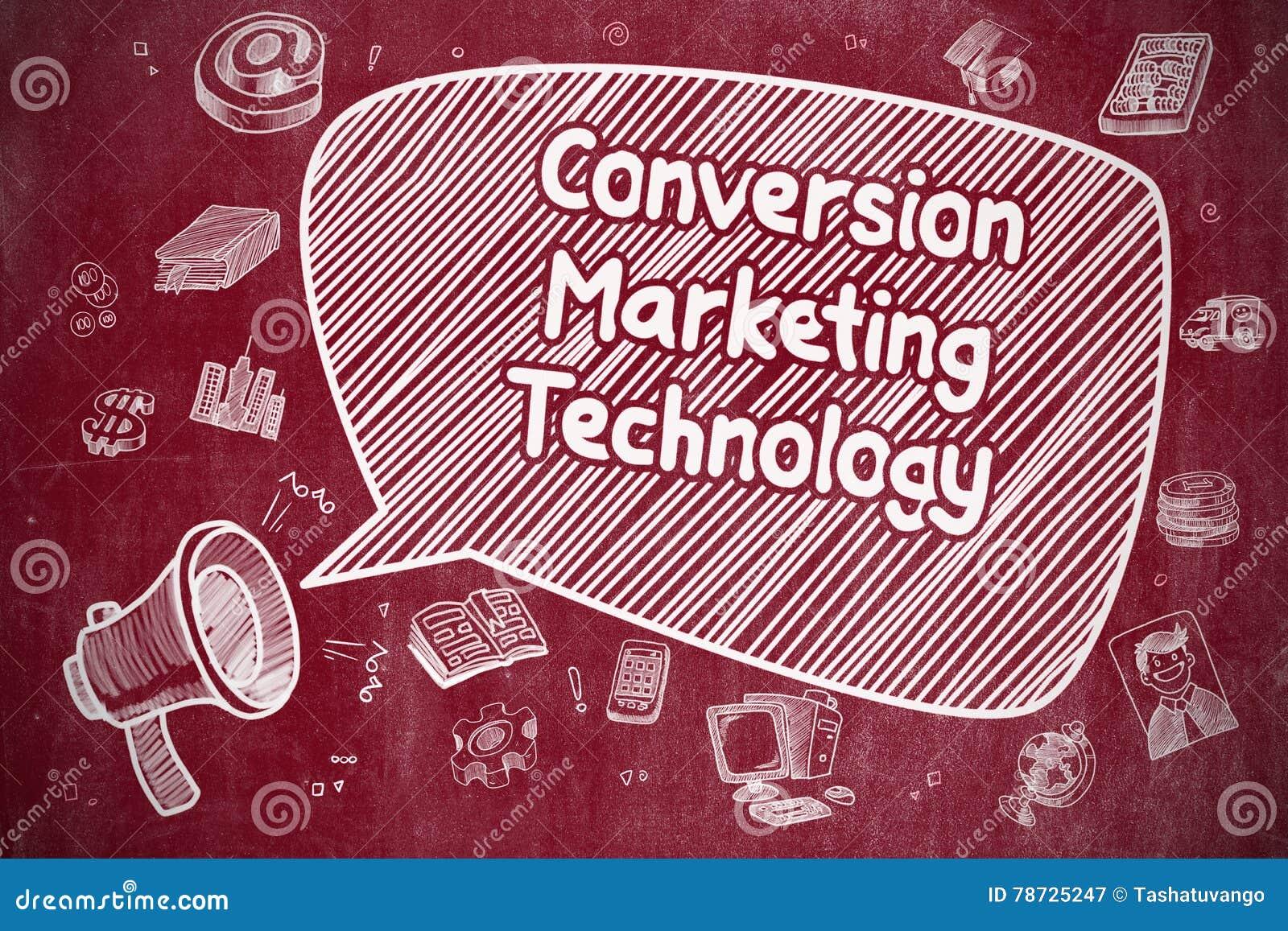 Omvandlingsmarknadsföringsteknologi - affärsidé