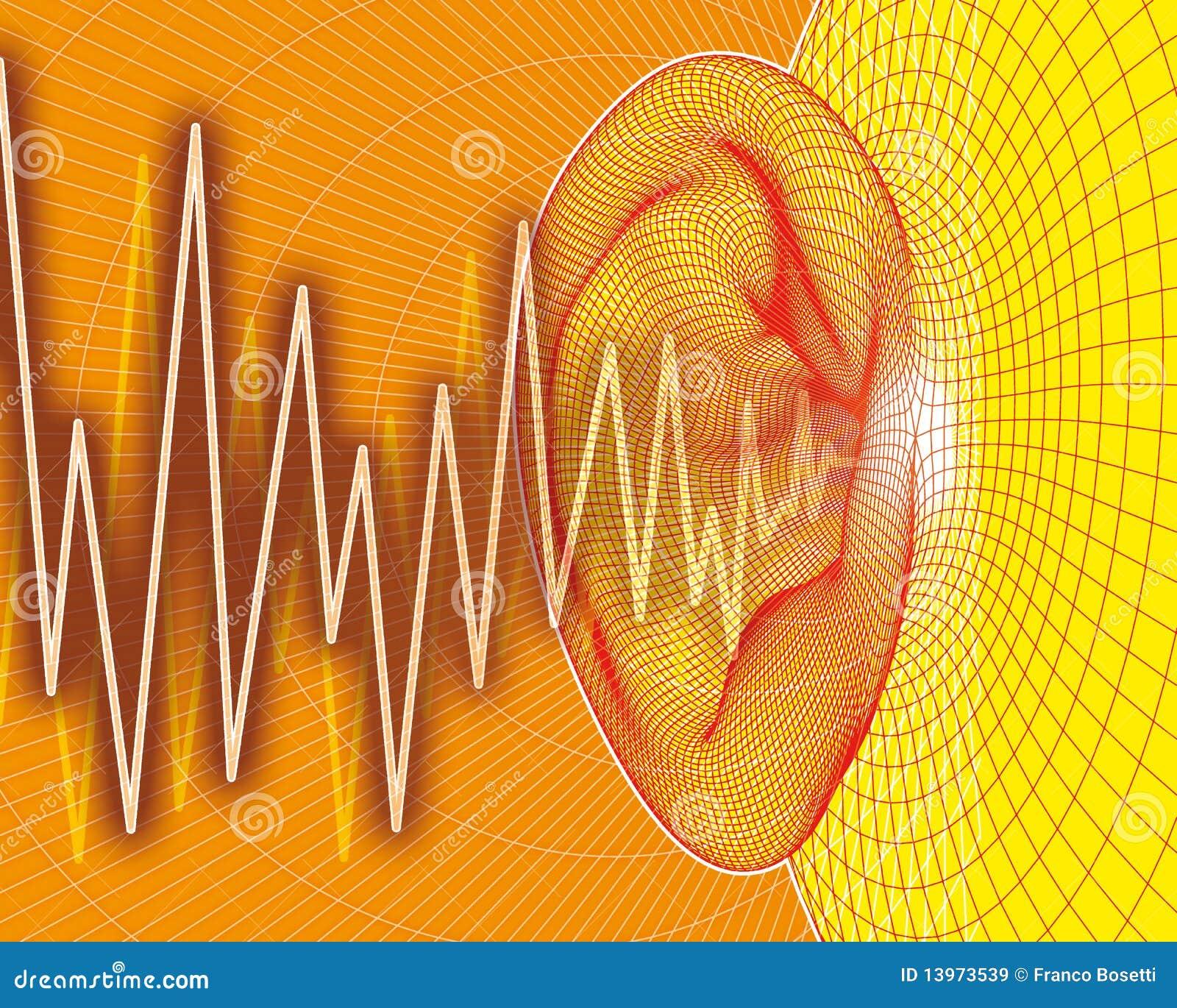 Ondas Acústicas Del Oído Stock De Ilustración. Ilustración