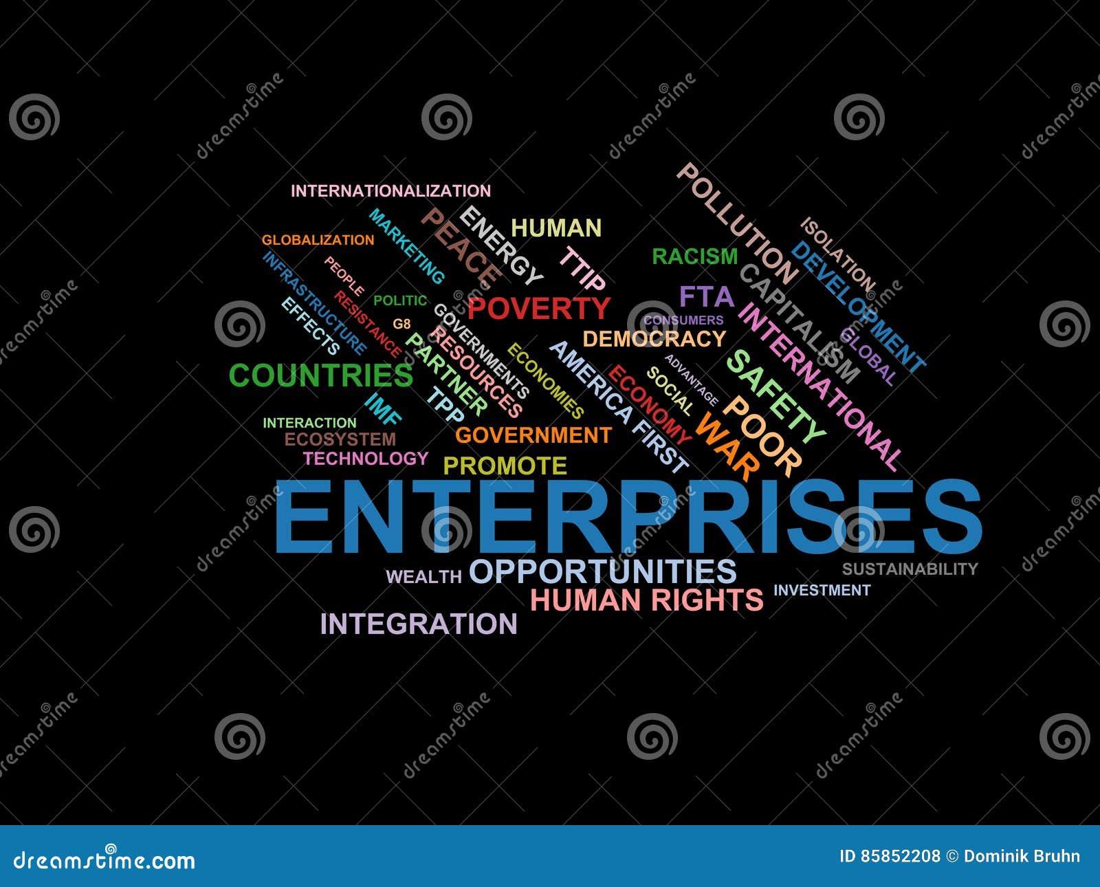 ONDERNEMINGEN - woordwolk wordcloud - termijnen van het globalisering, economie en beleidsmilieu