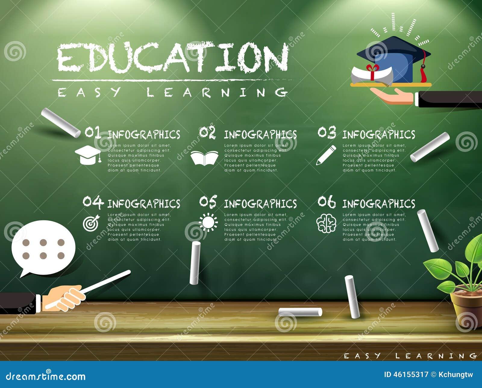 Onderwijs infographic ontwerp met bordelementen