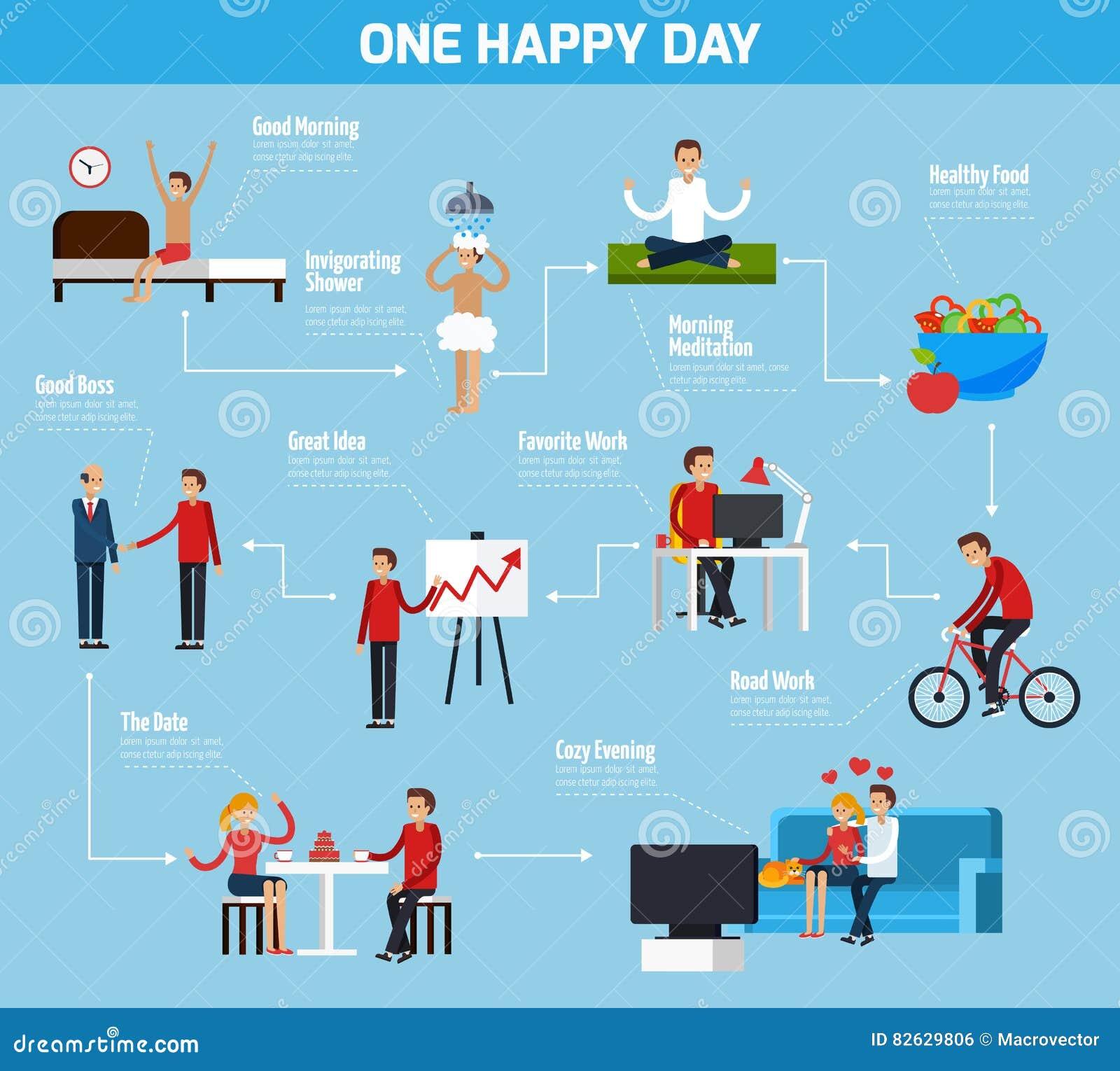 One Happy Day Flowchart