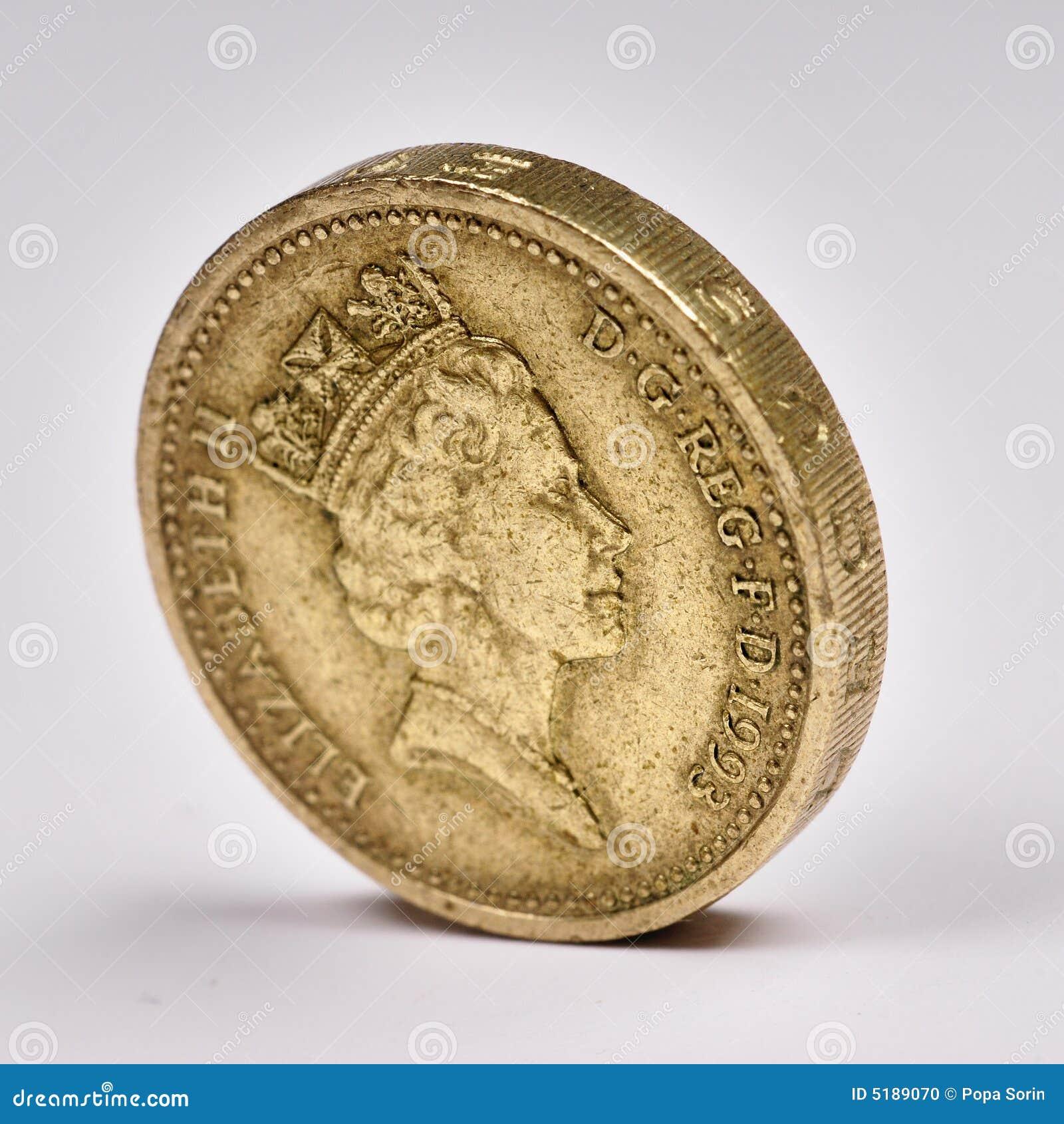 Forex pound sterling