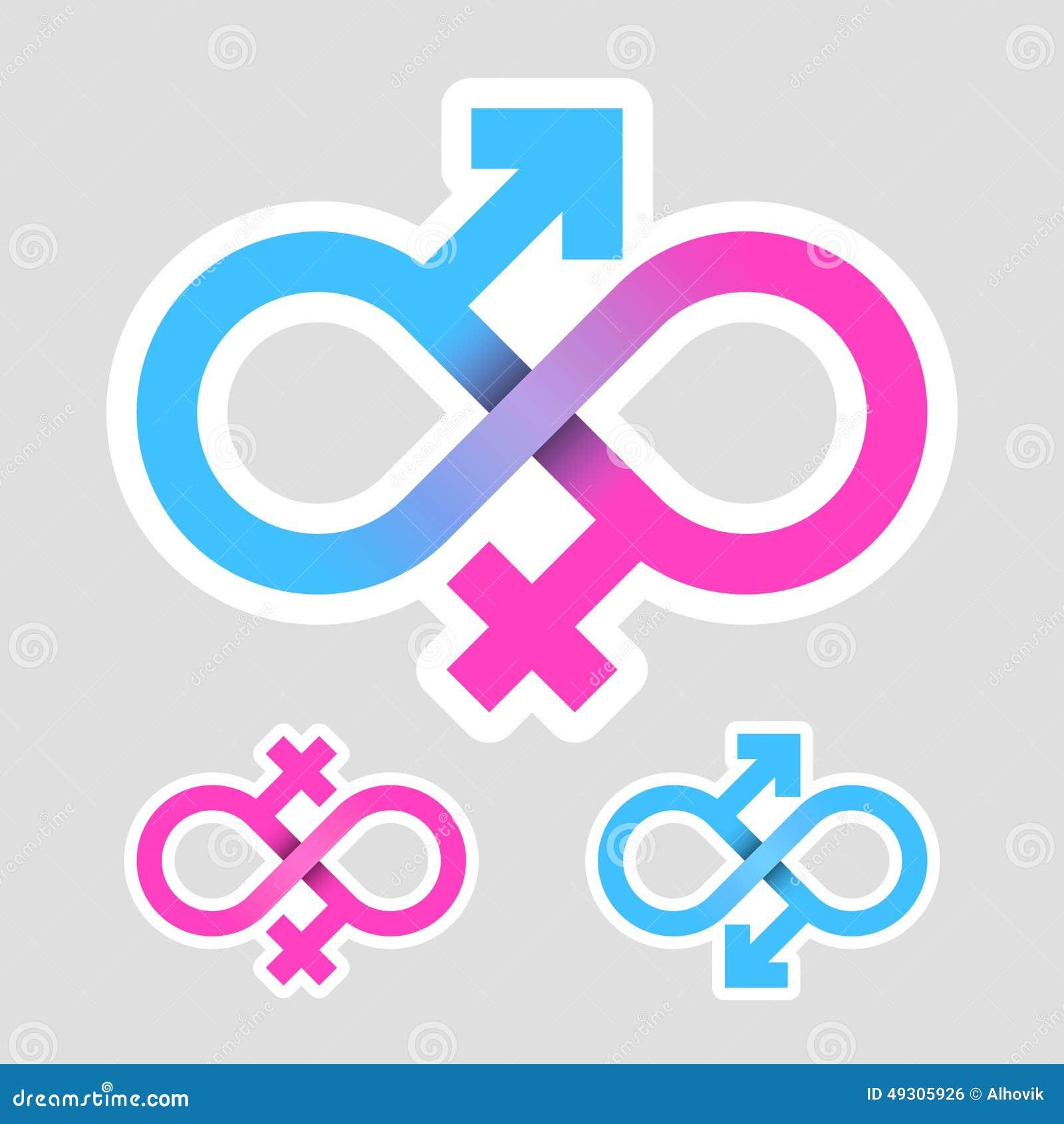 Oneindigheidsliefde, geslachtssymbolen