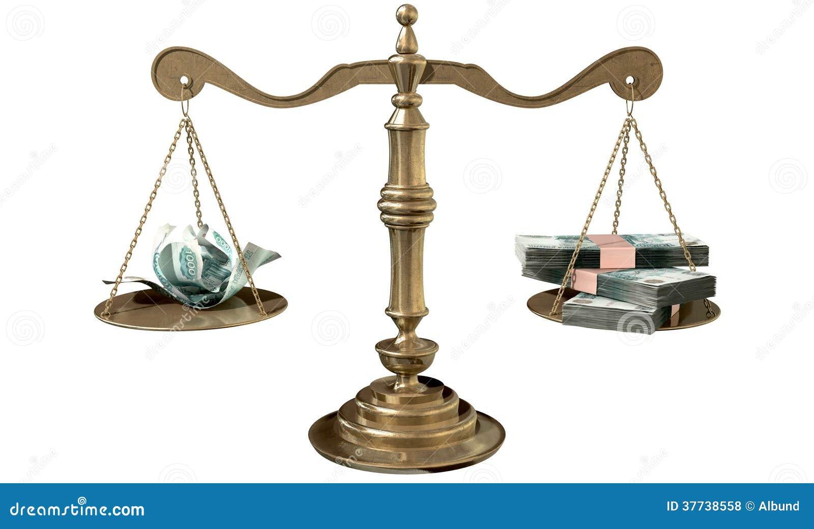 Ongelijkheidsschalen van Rechtvaardigheid Income Gap Russia