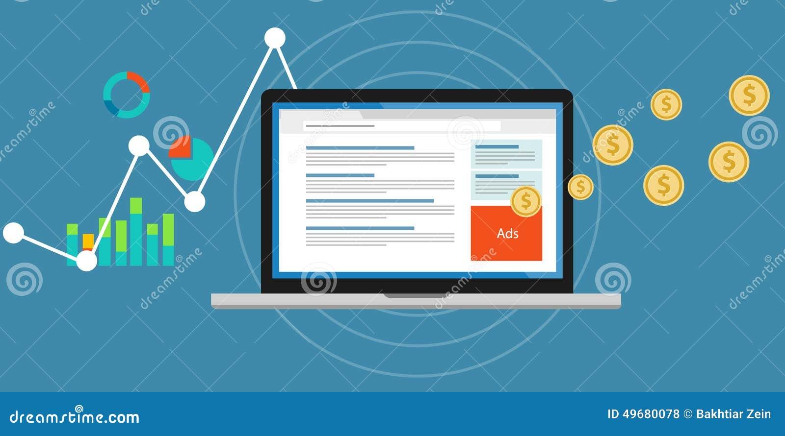 Online-advertizinglön per klicken som clickjacking