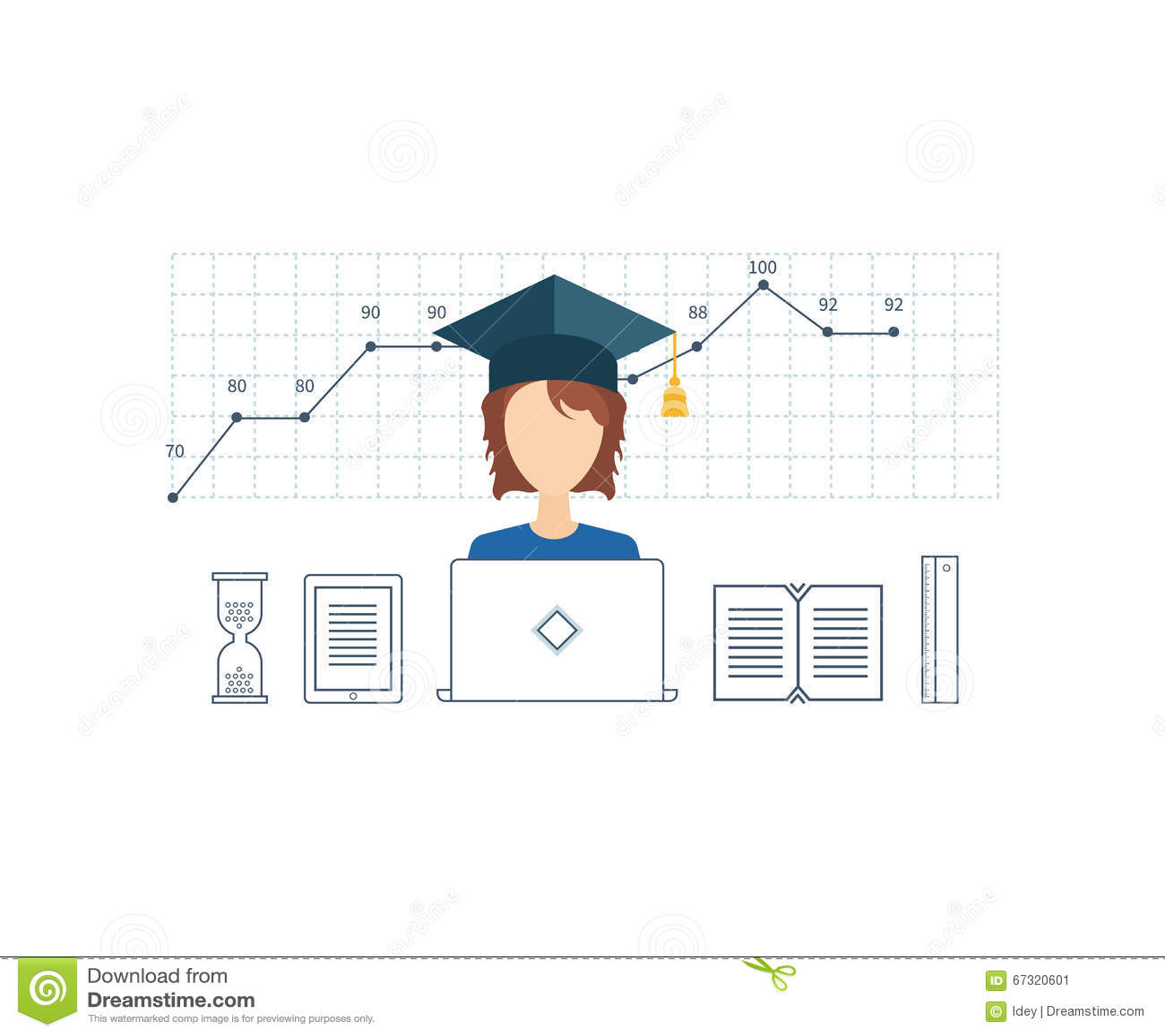 Strategic Management Process MCQs - mcqslearn.com