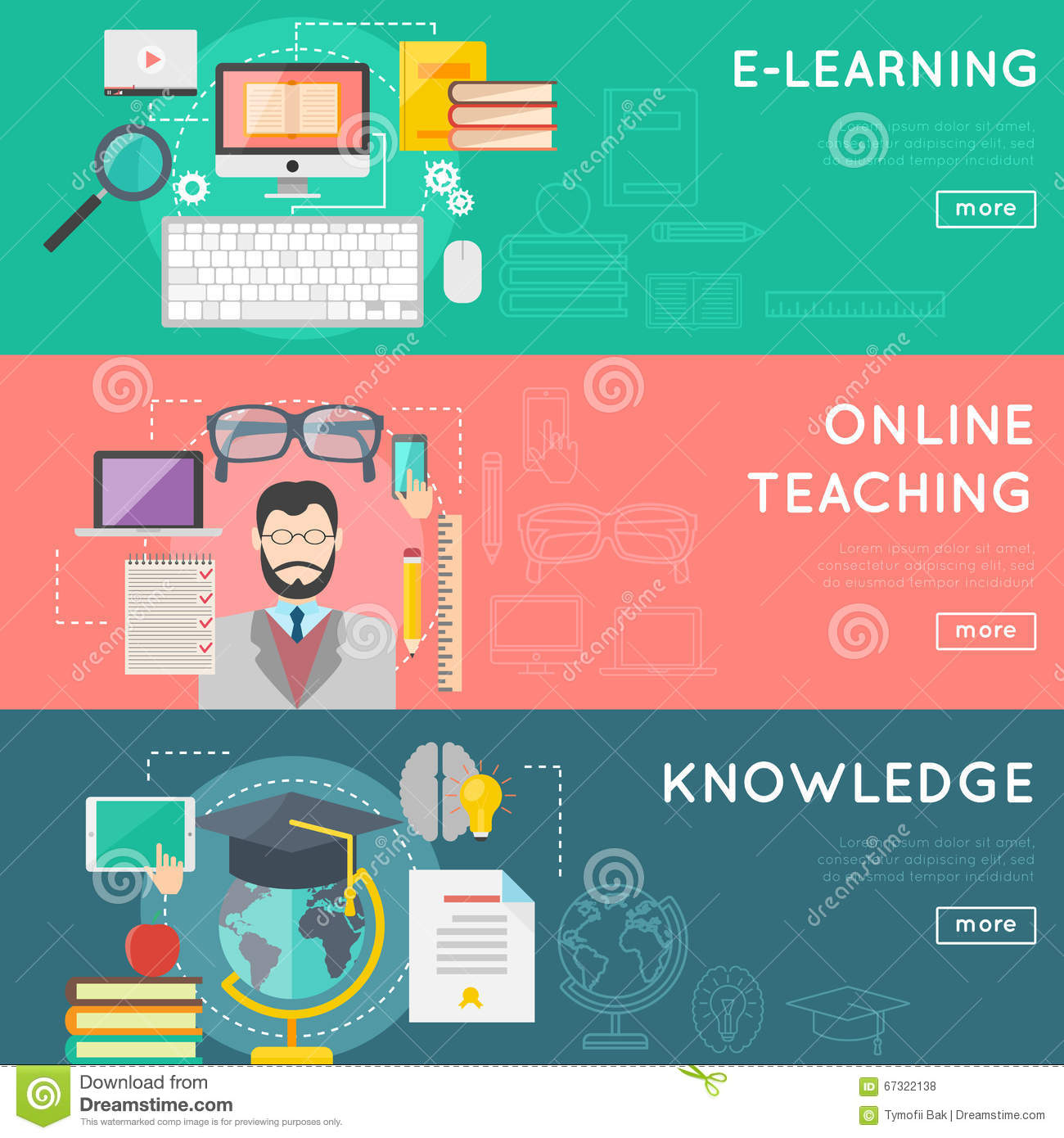 e learning websites