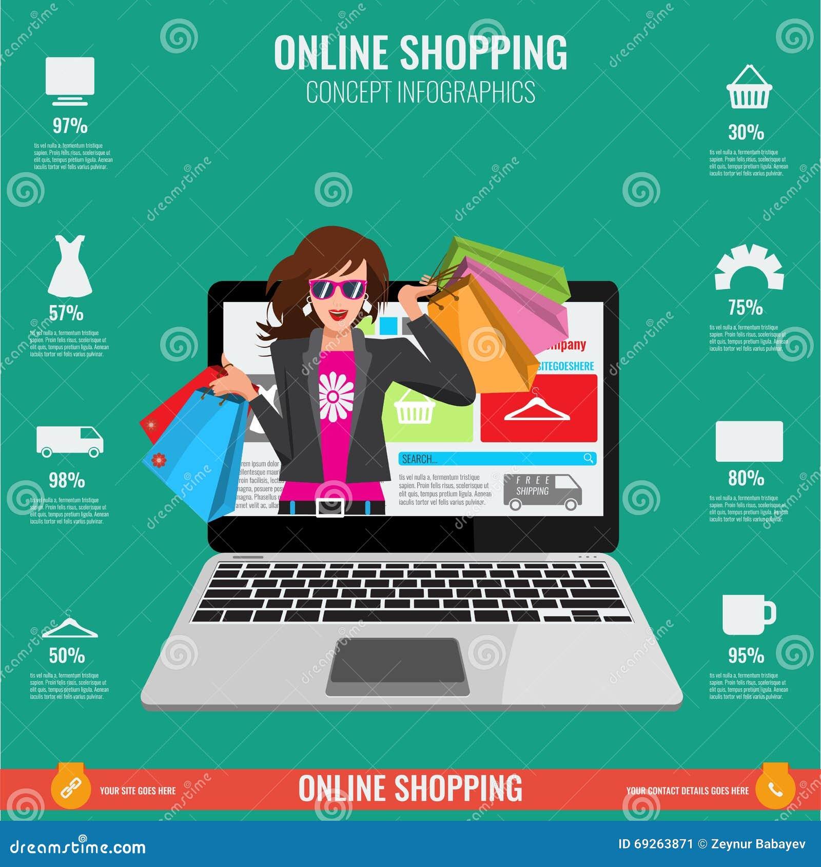Online het winkelen concepteninfographics in vector Vrouw van laptop