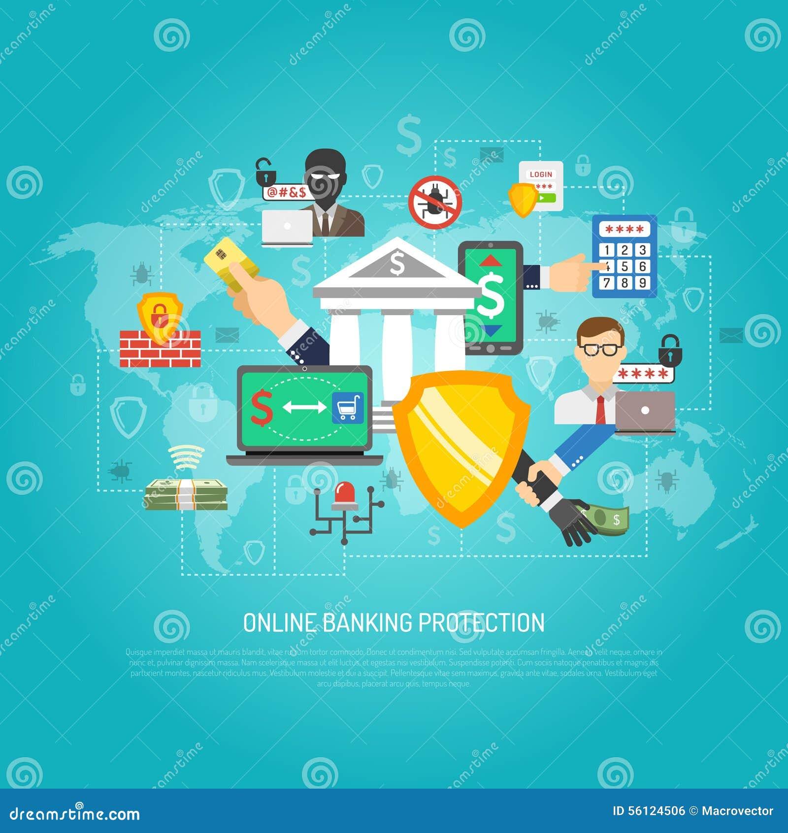Online Internet Bankowo Ci Ochrony Poj Cia Plakat