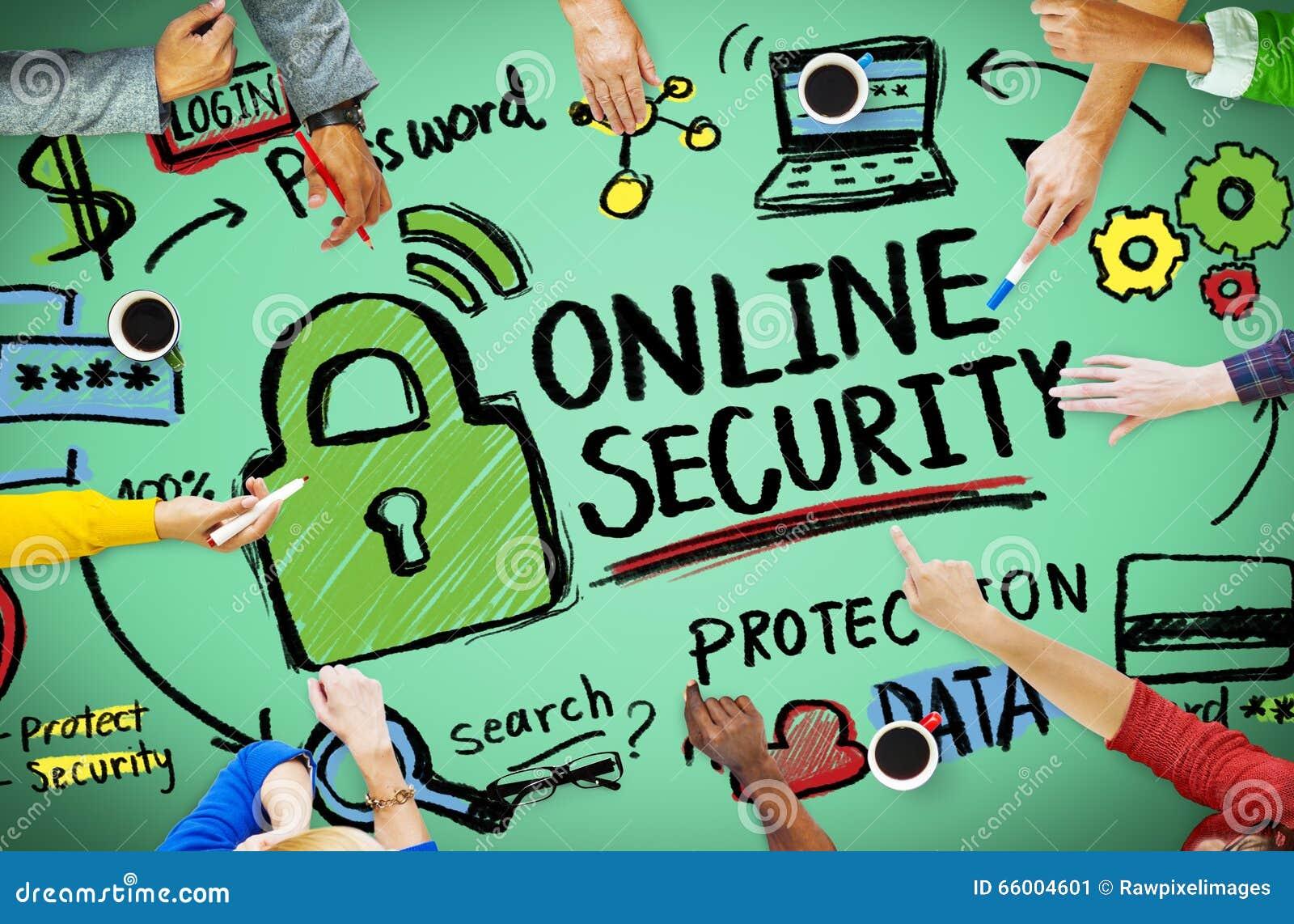 Online-internet för avskildhet för skydd för information om säkerhetslösenord