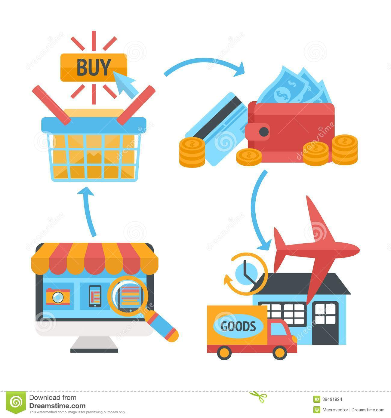 Online Internet Website Shopping Icons Set Stock Vector