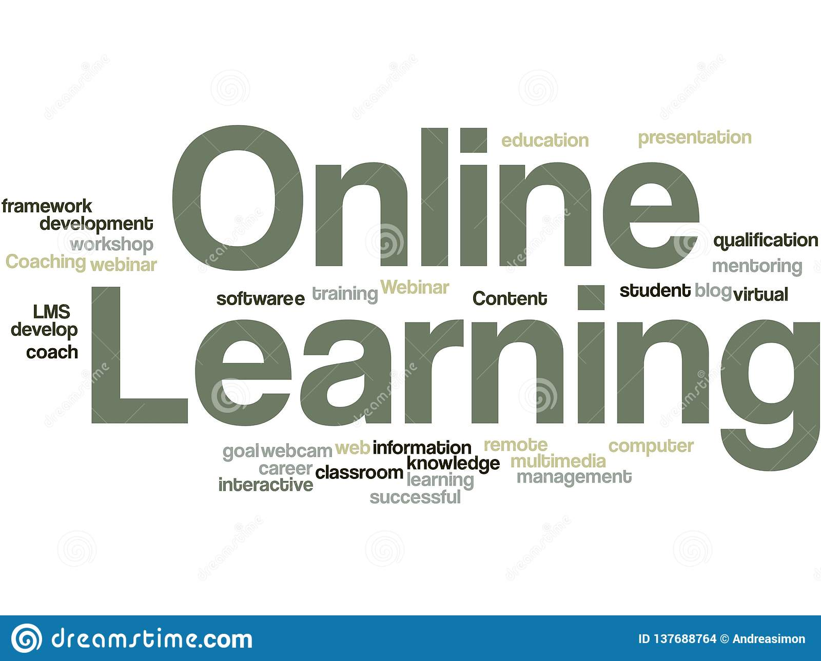 Online Learning word cloud stock illustration ...