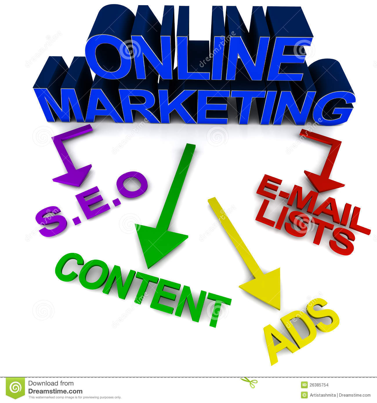 Online Marketing Tools Stock Images Image 26385754