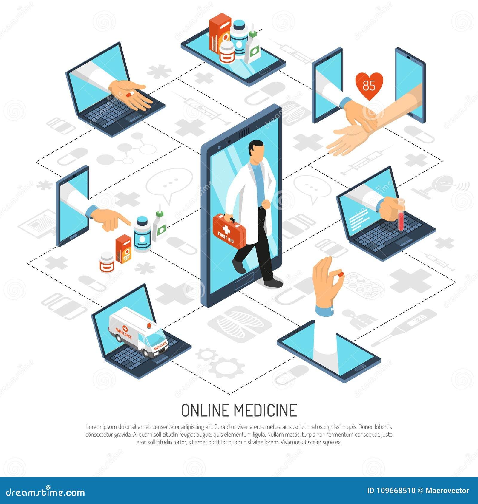 Online Medicine Network Isometric Composition Stock Vector ...