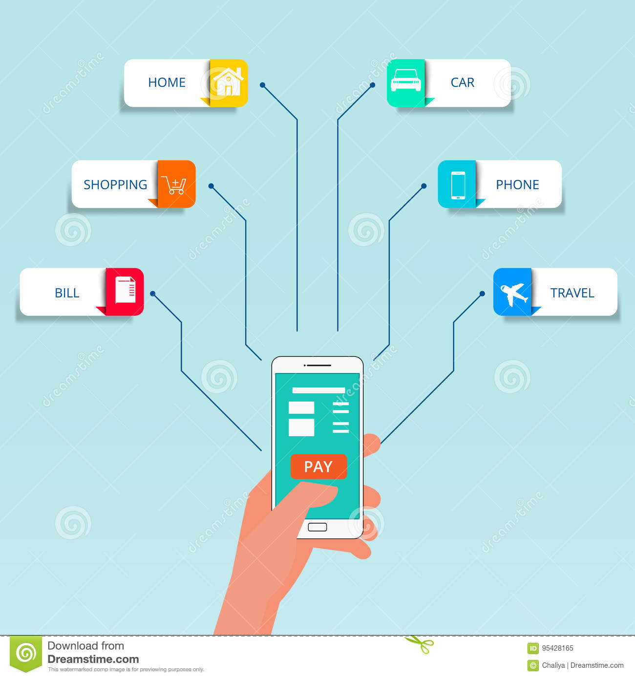 Online Payment Technology Concept. Mobile Payments Infographics ...