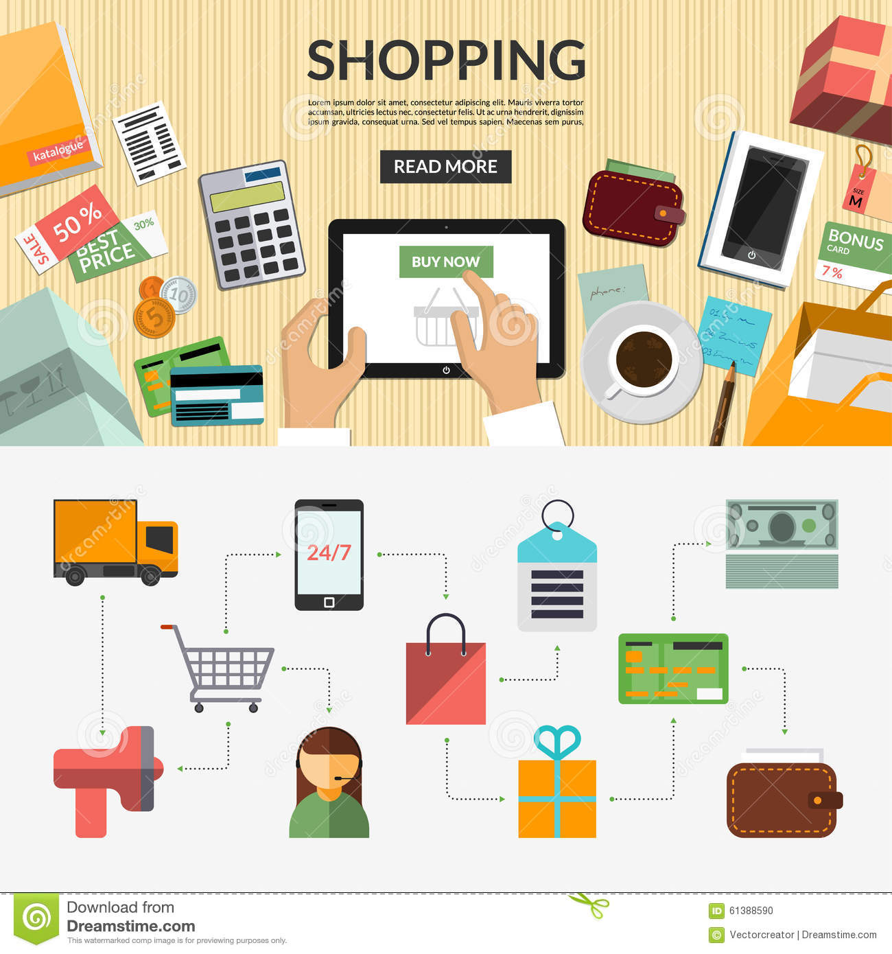 Online Shopping Flat Concept Background Banner Stock